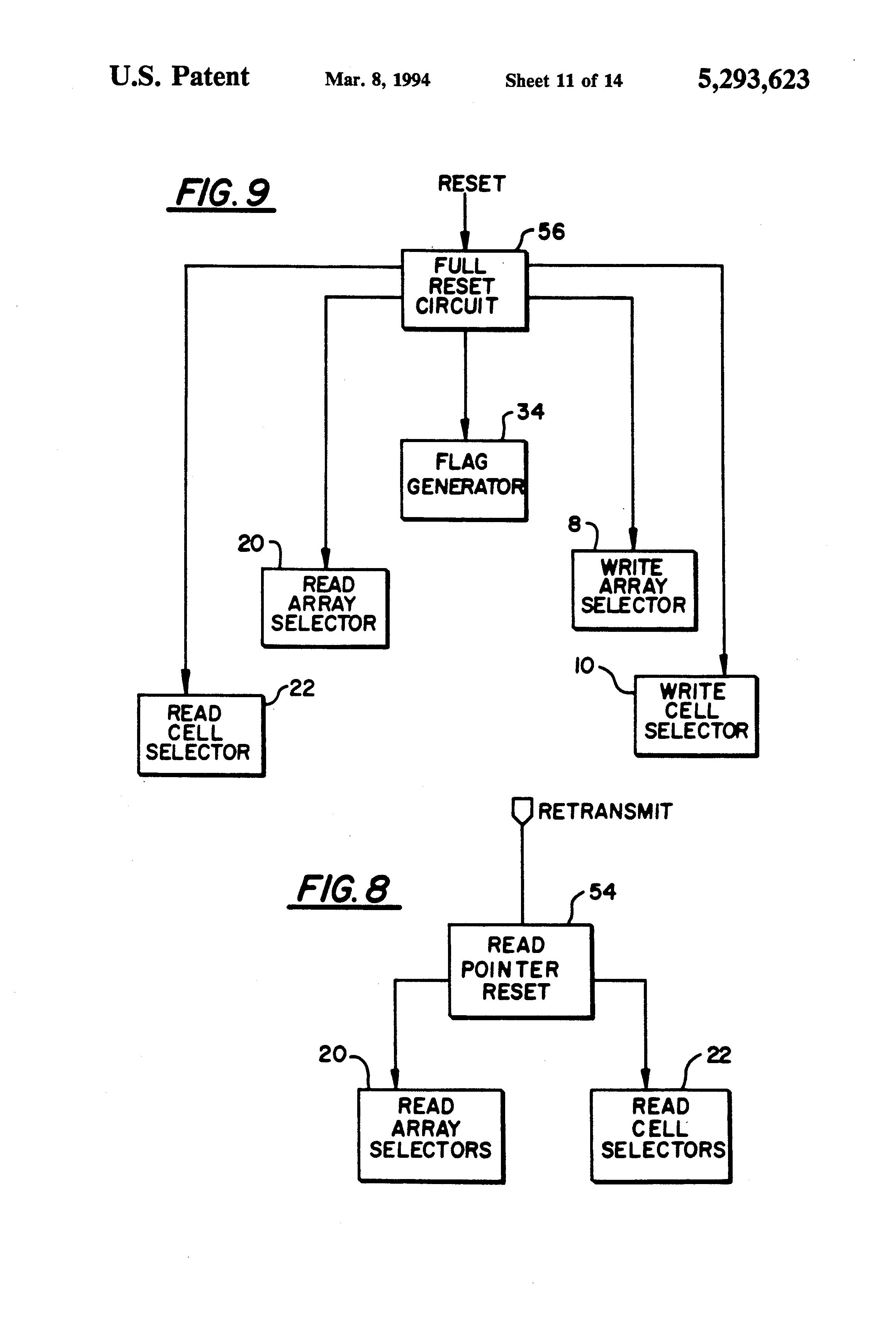 random access memory based buffer memory and associated method