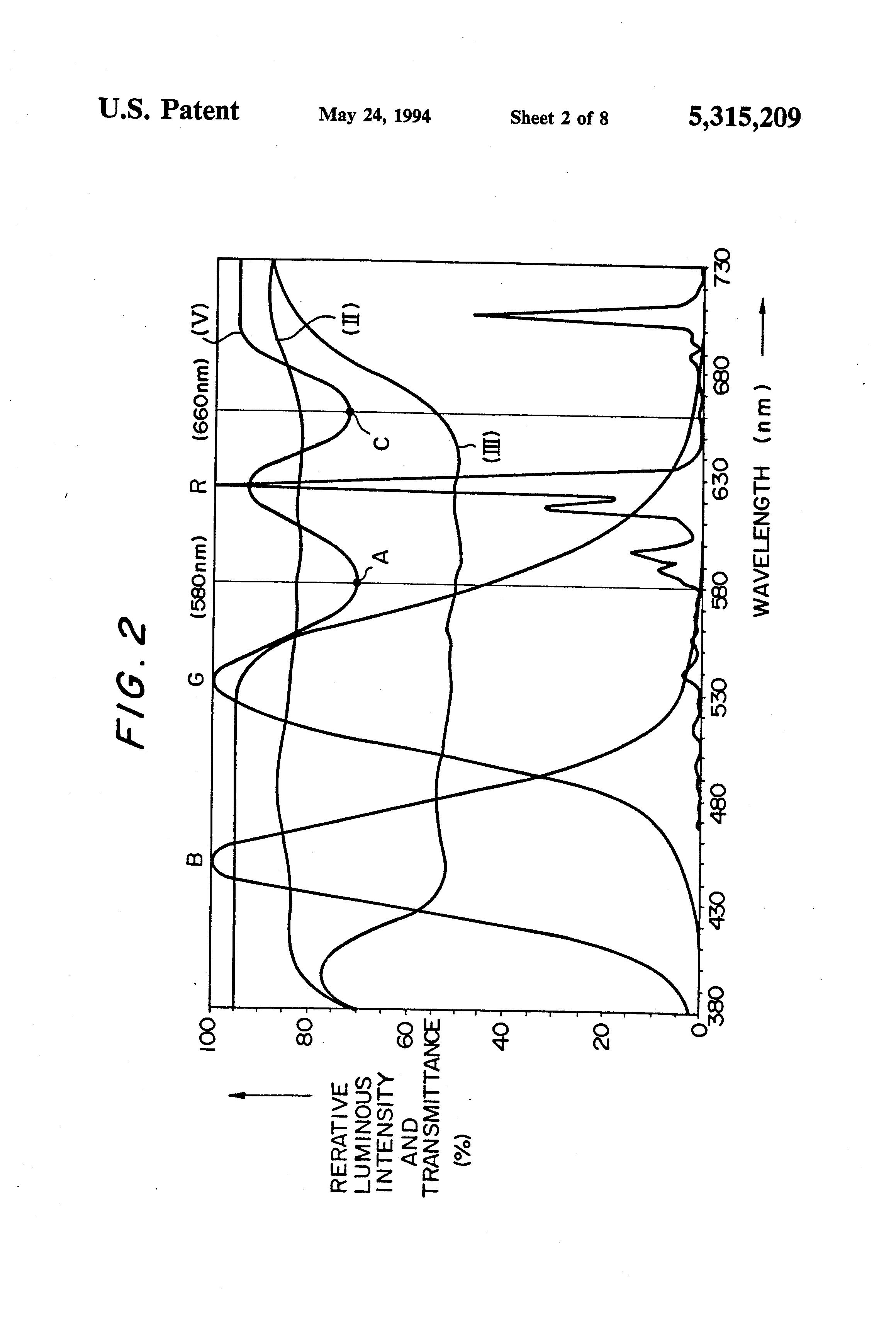 patent us5315209
