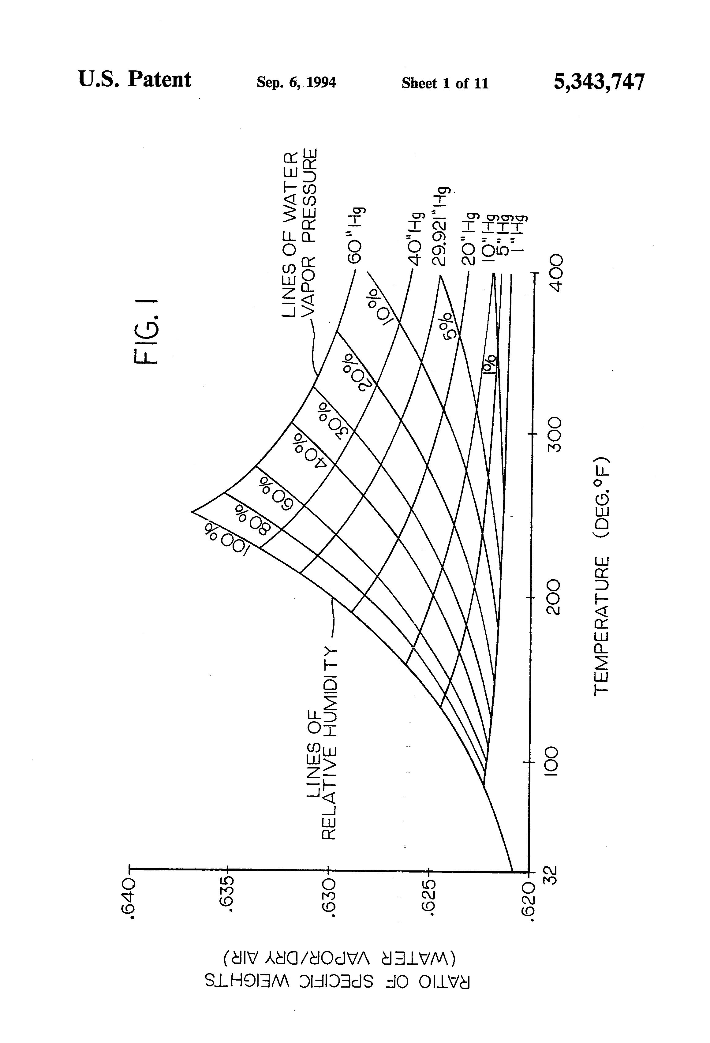 patent us5343747