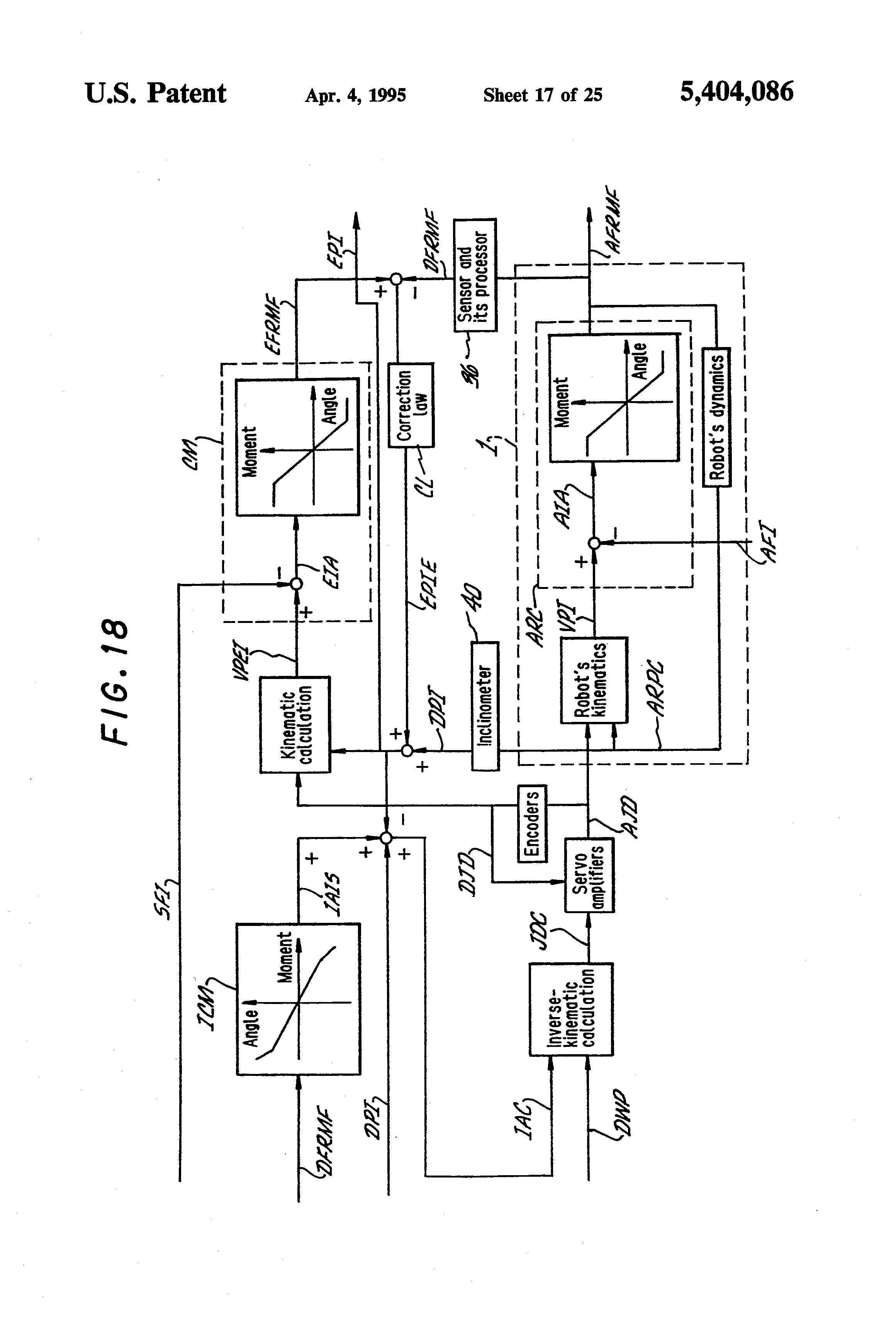 Patent Us5404086 System For Controlling Locomotion Of Legged Installation Wiring Diagram Hyundai Home Automation Table By Drawing