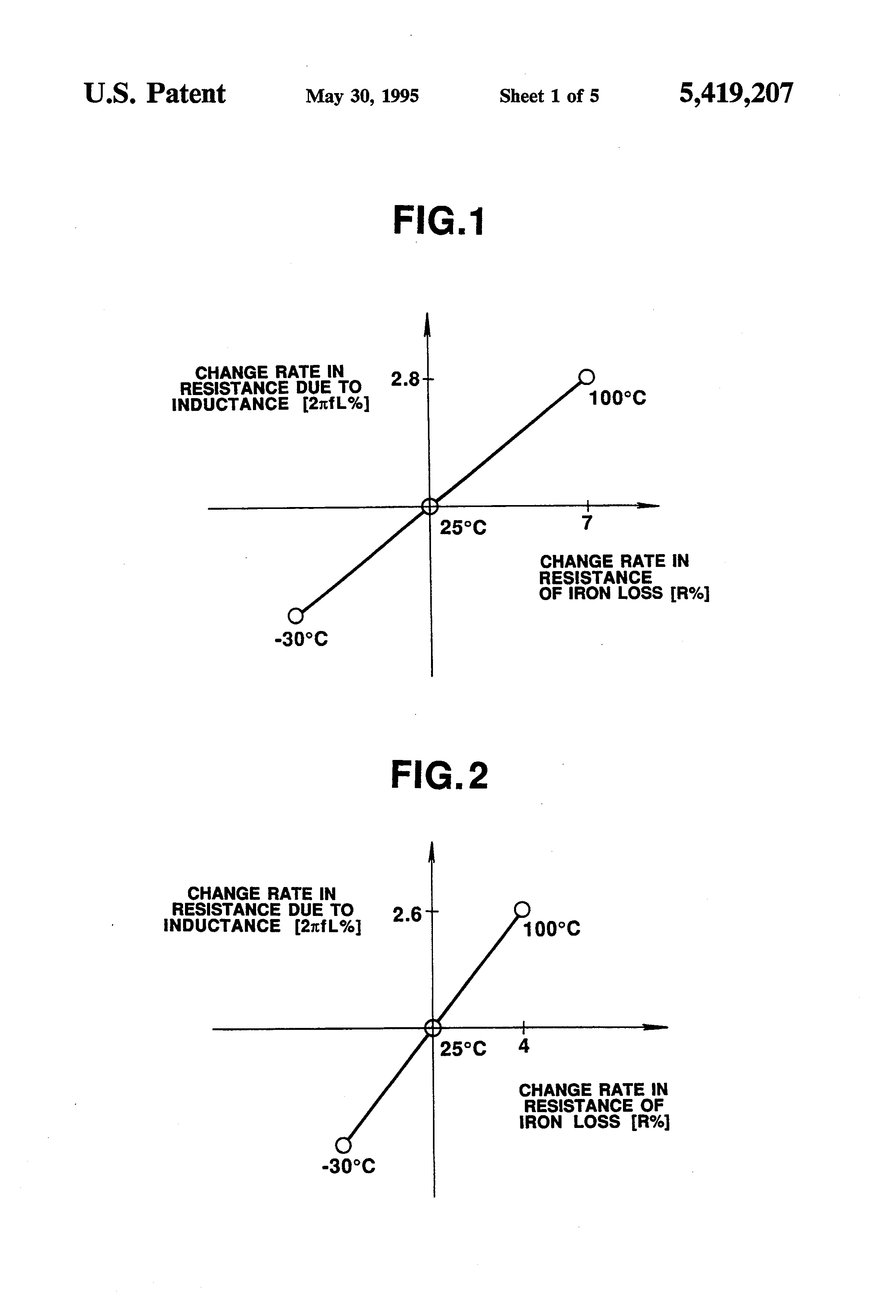 Patent Us5419207 Detecting And Processing Circuitry For Eddy Current Sensor Circuit Diagram Including Drawing
