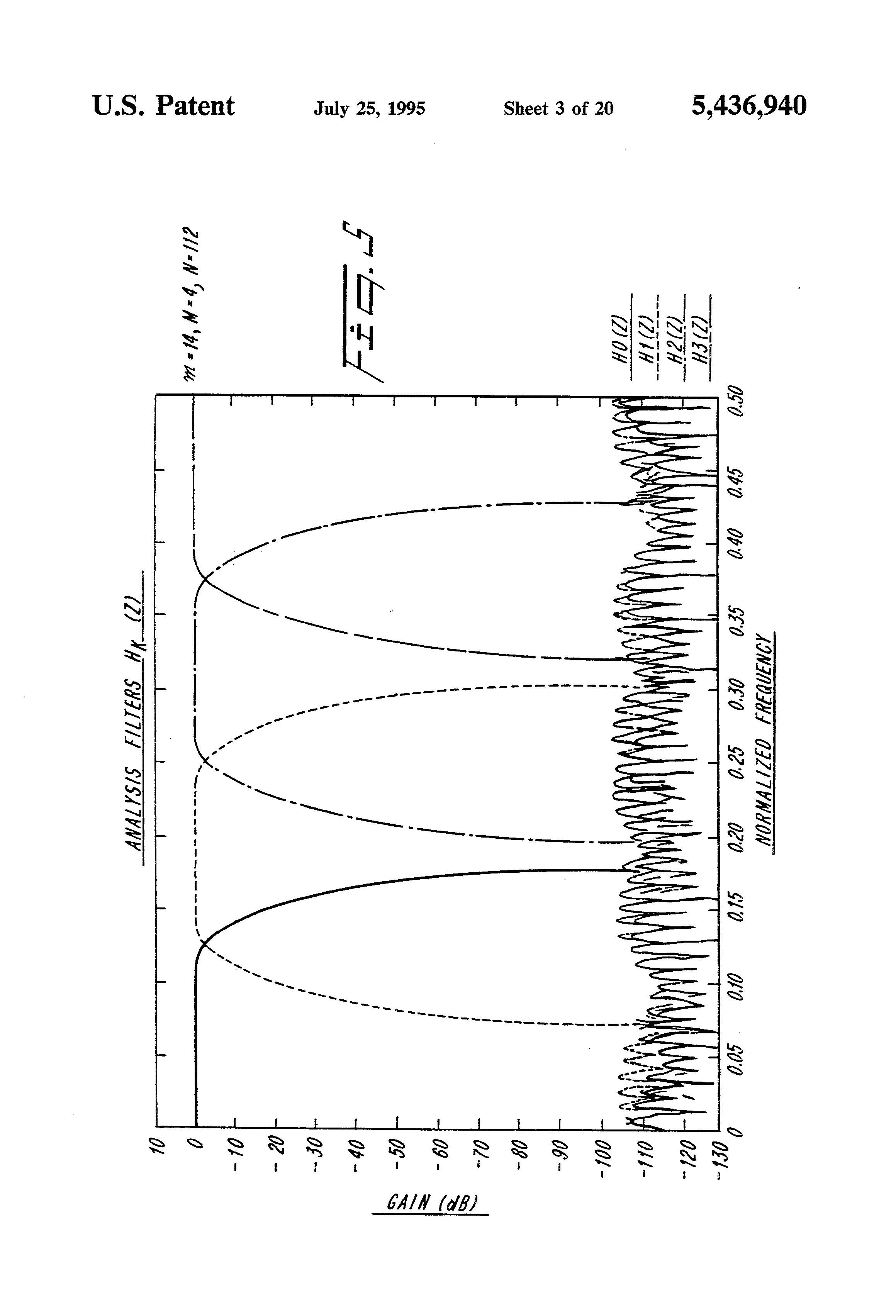 patent us5436940