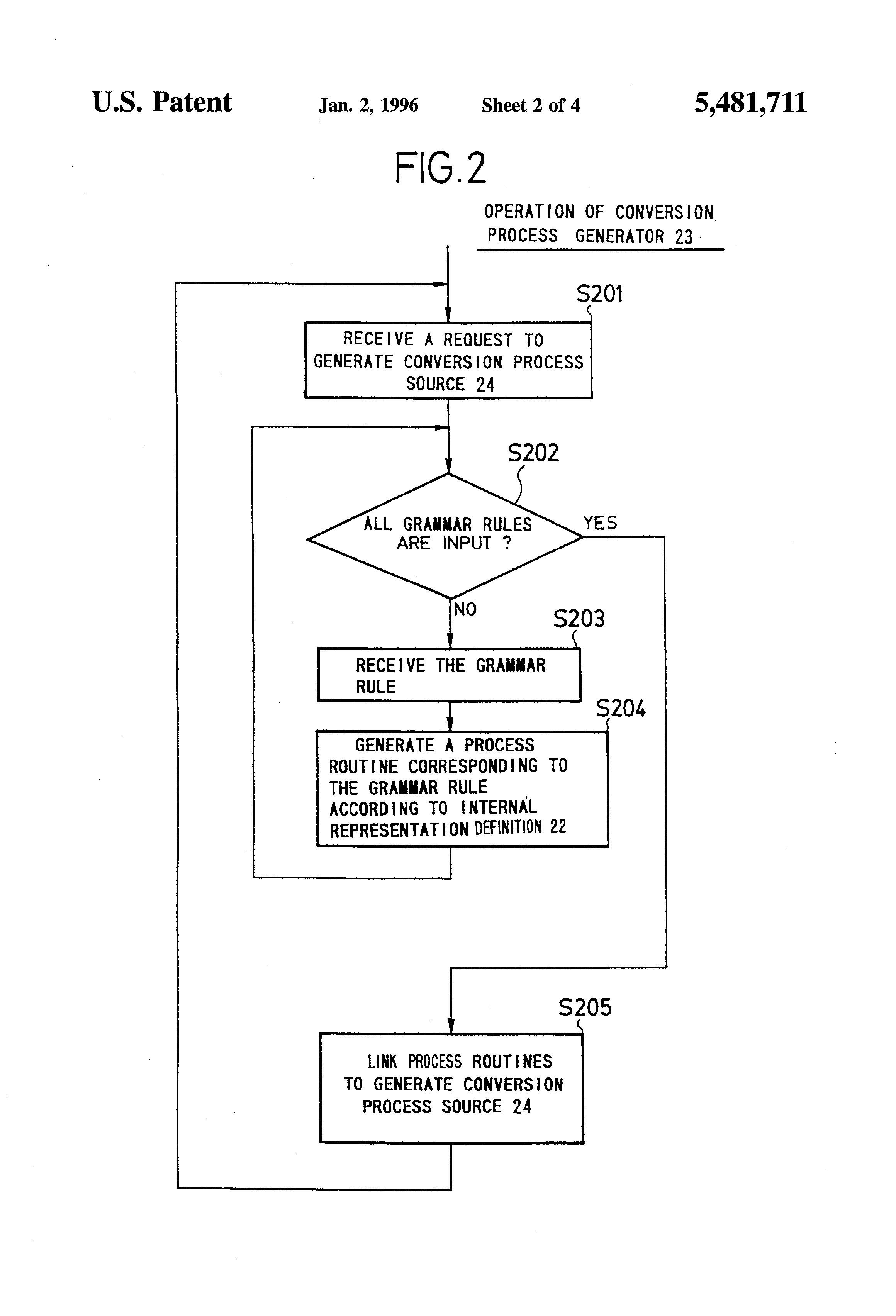 block diagram of yacc blueraritan info rh blueraritan info block diagram of a cable tv Yacc V0.4.0.3