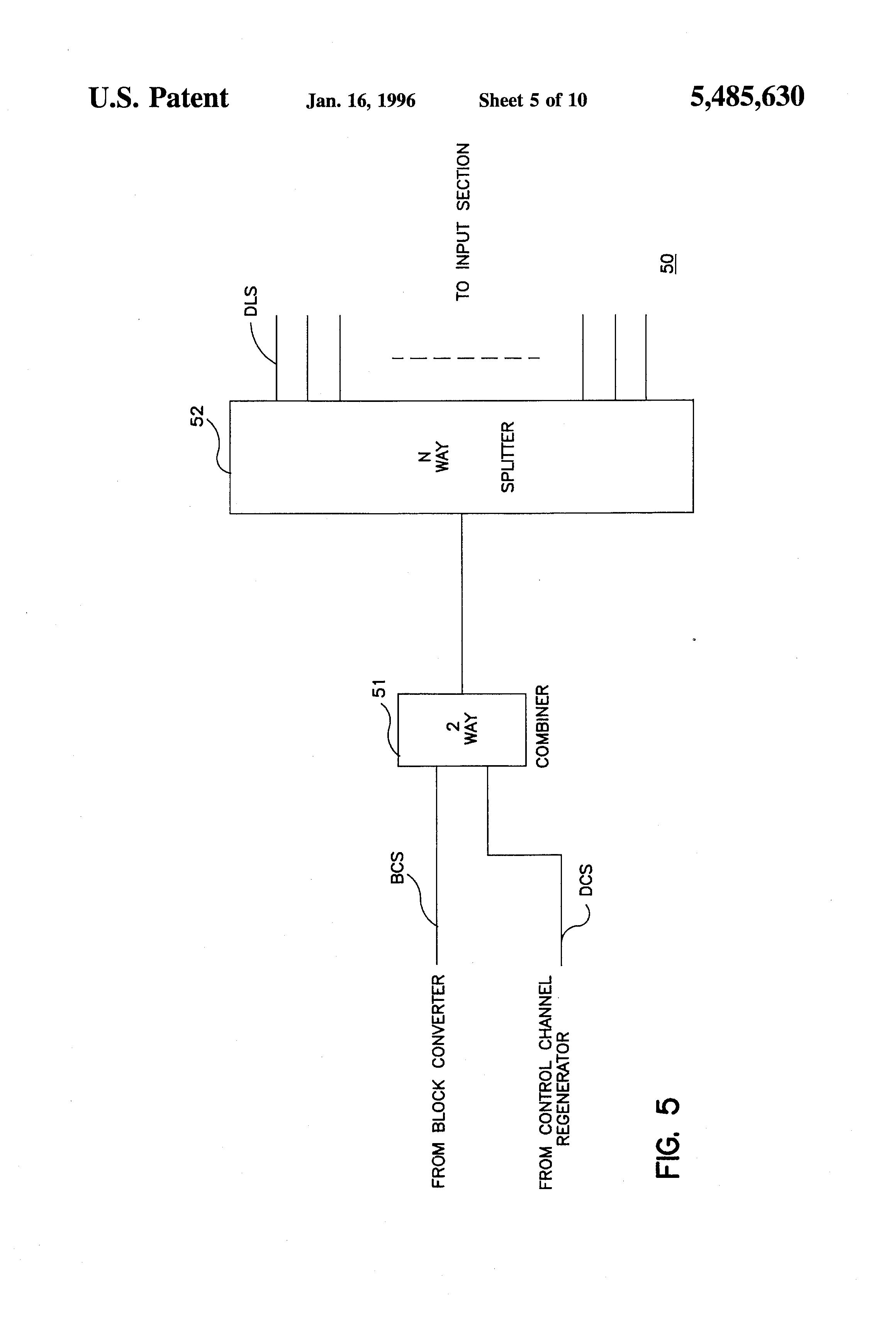 audio/video distribution system