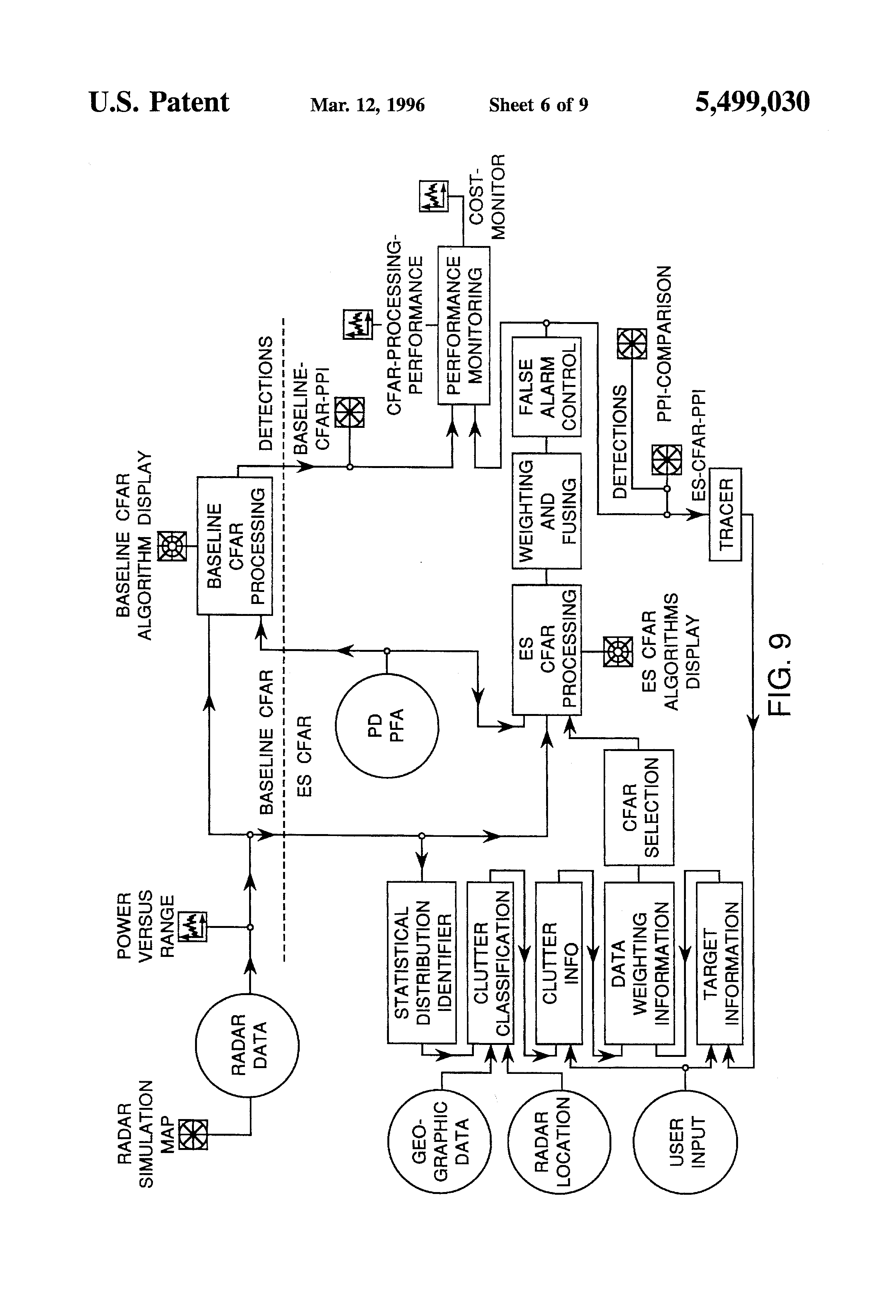 Patente Us5499030 Expert System Constant False Alarm