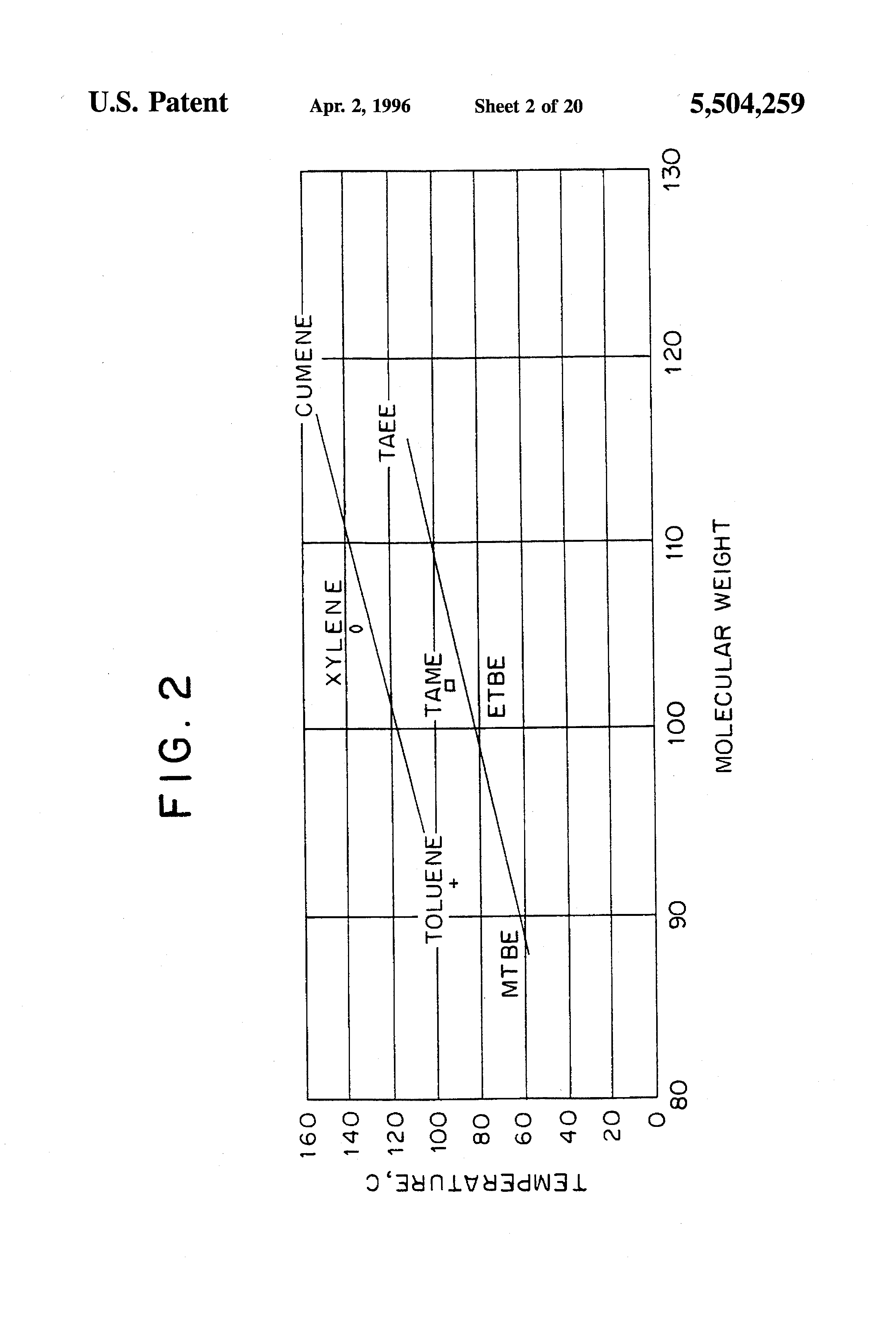 Patent Us5504259 Process To Convert Biomass And Refuse Derived Places By Using Two Twotwoway One Intermediate Switch Drawing