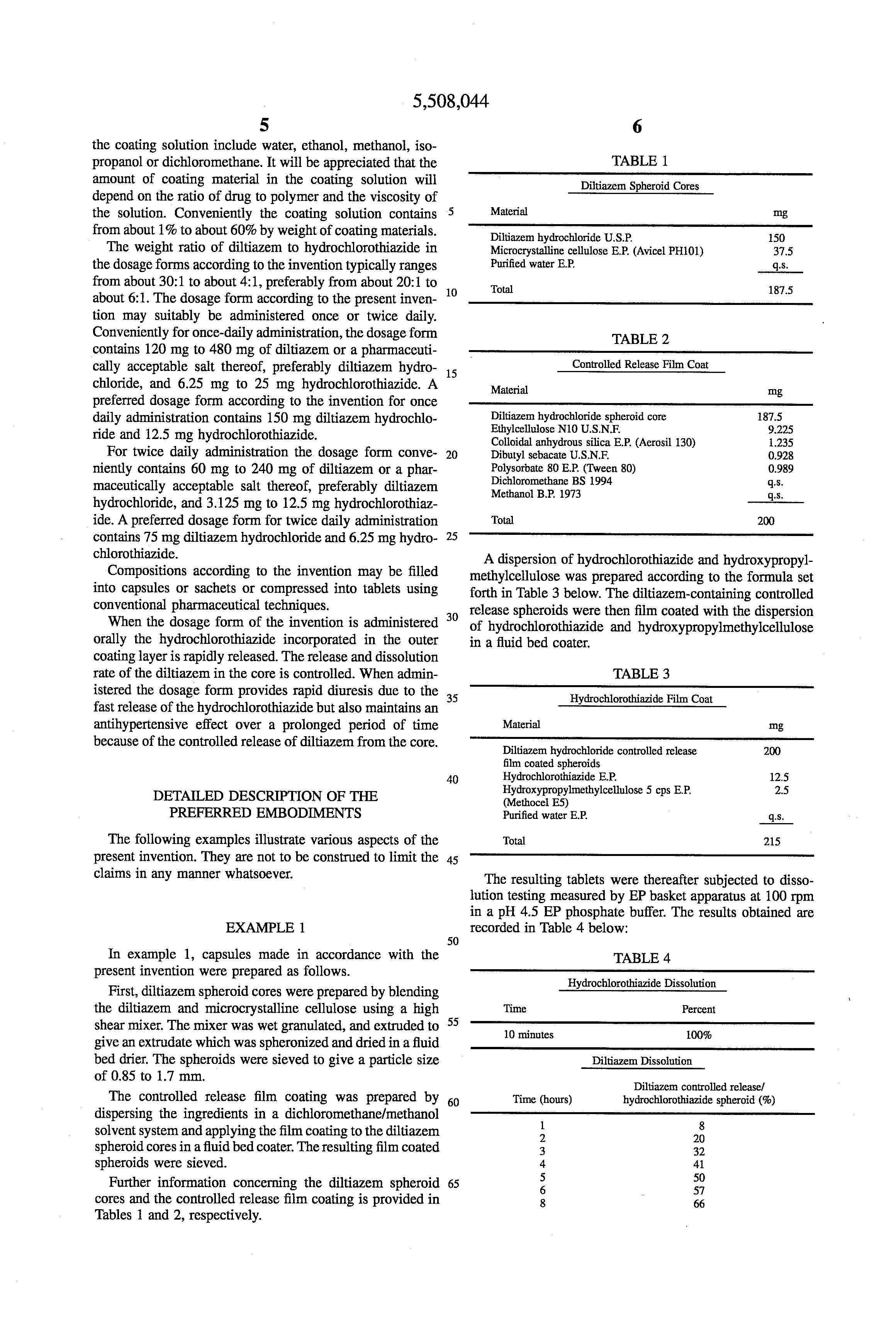 Cardizem Dosage Forms