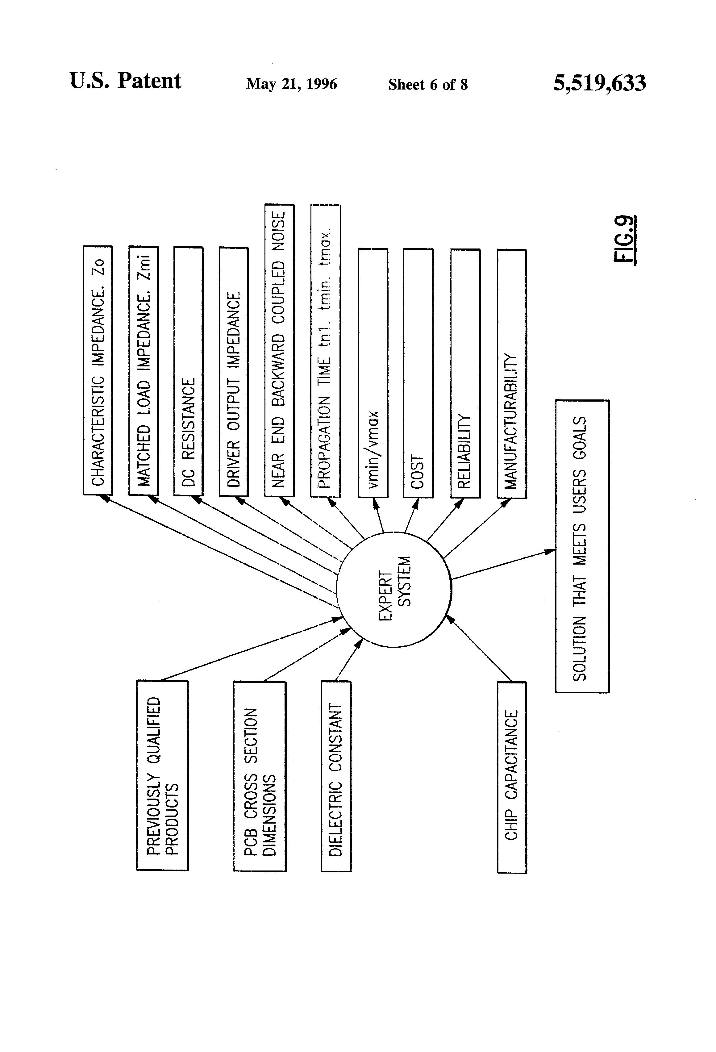 patent us5519633