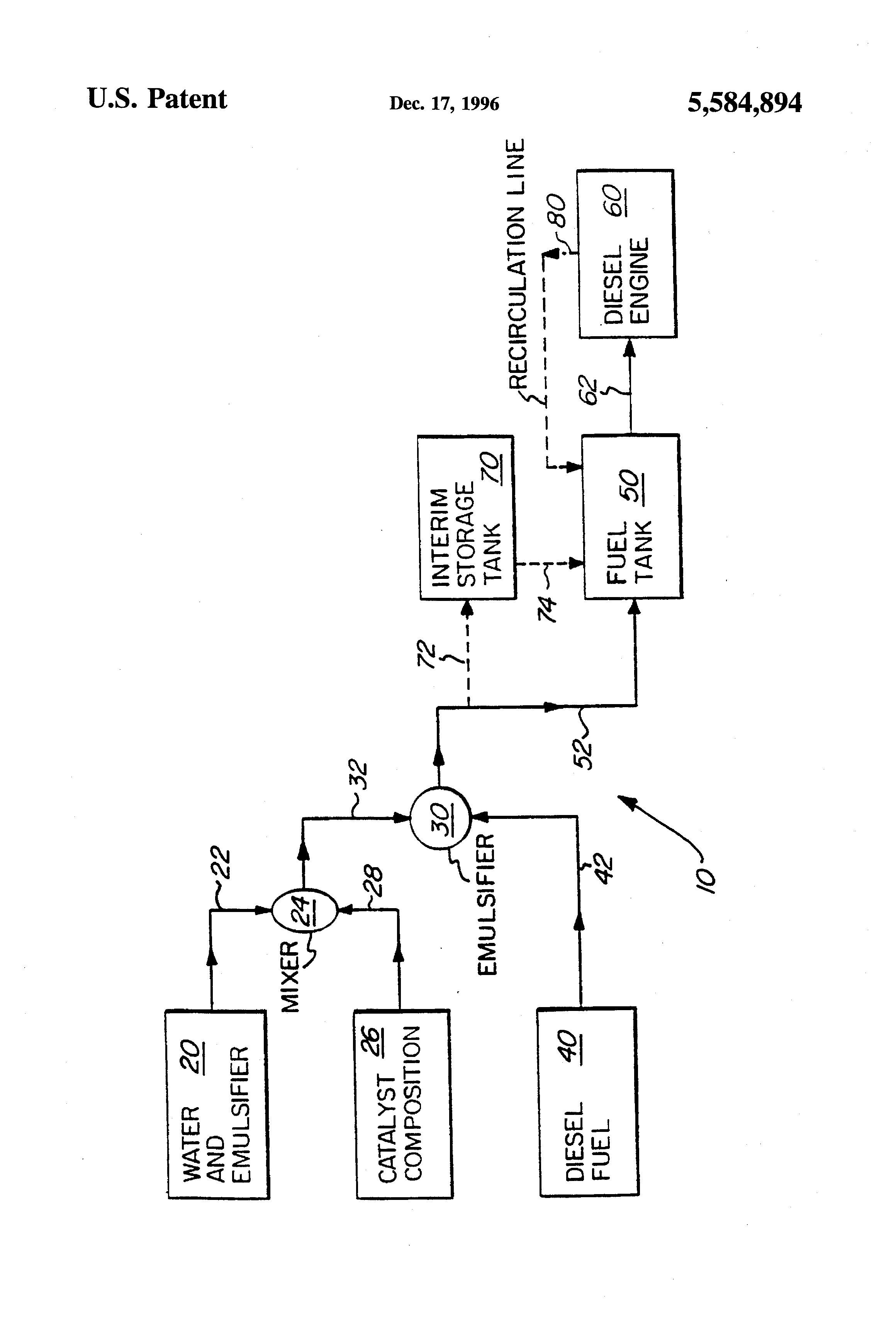 Patent Us5584894 Reduction Of Nitrogen Oxides Emissions From Burning Diesel Engine Fuel Diagram Drawing