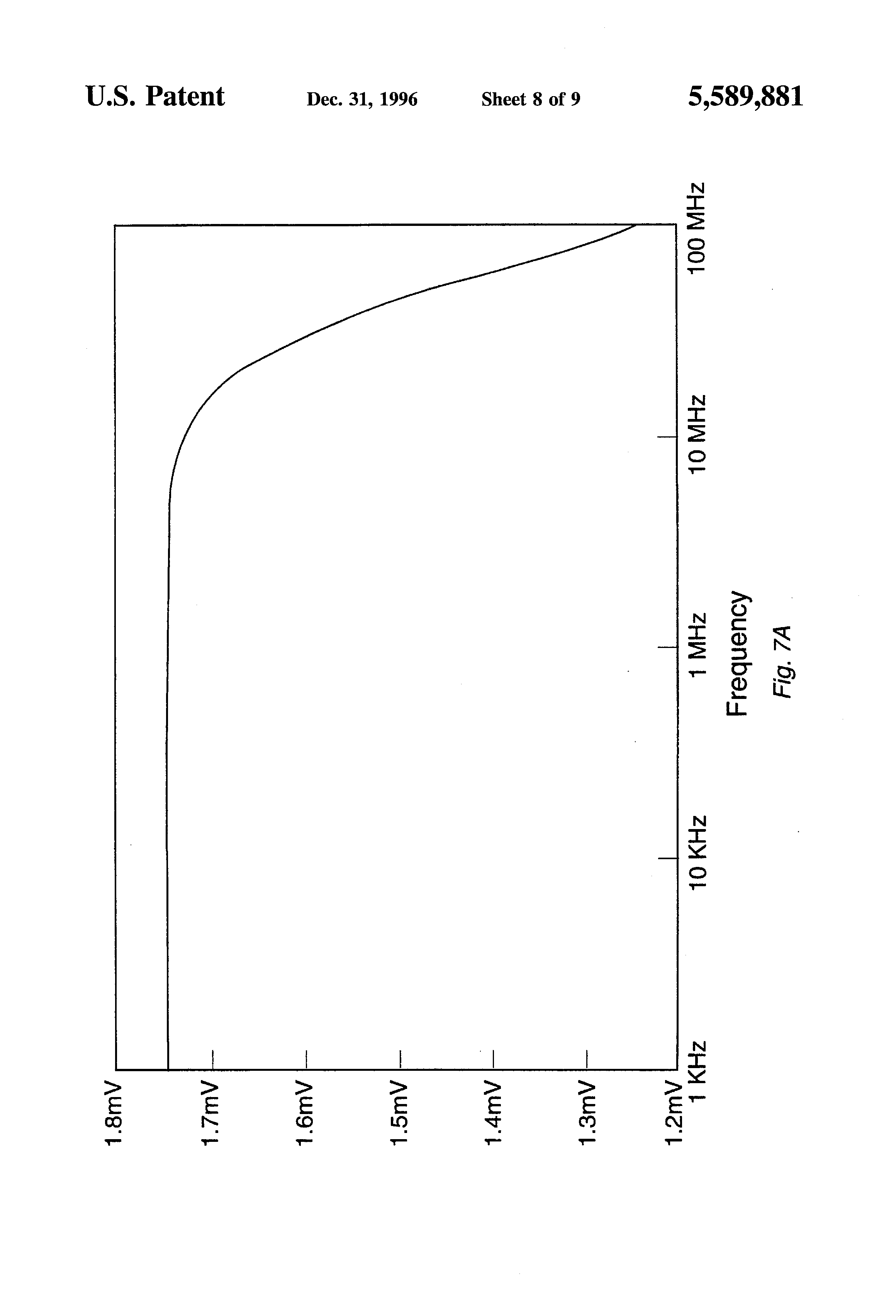Patent Us5589881 Enhanced Performance Ccd Output Amplifier Common Source Jfet Circuit Drawing