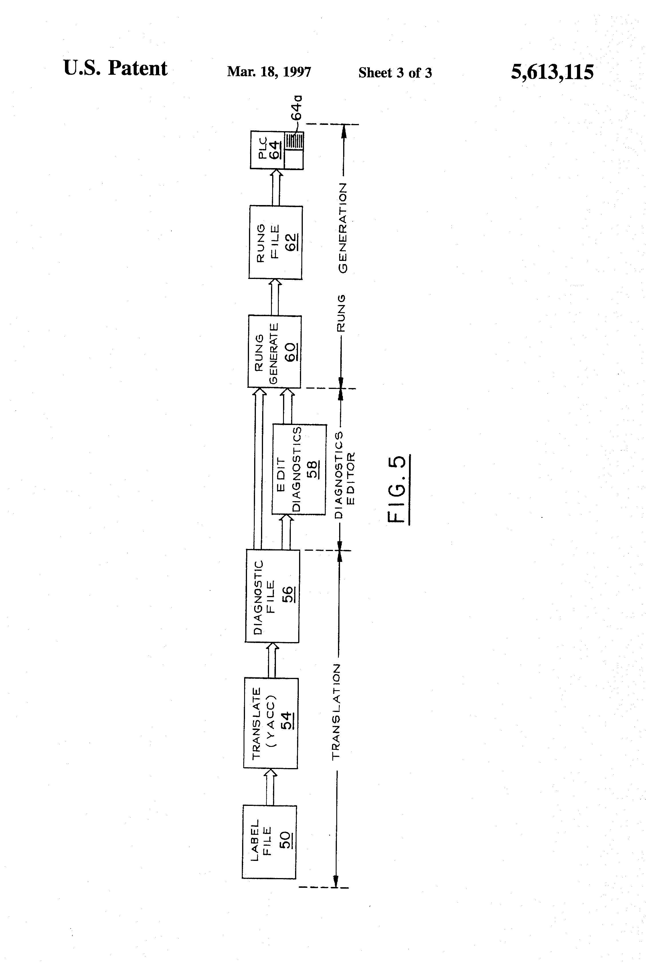 Patent us5613115 method for using plc programming information to patent drawing nvjuhfo Images