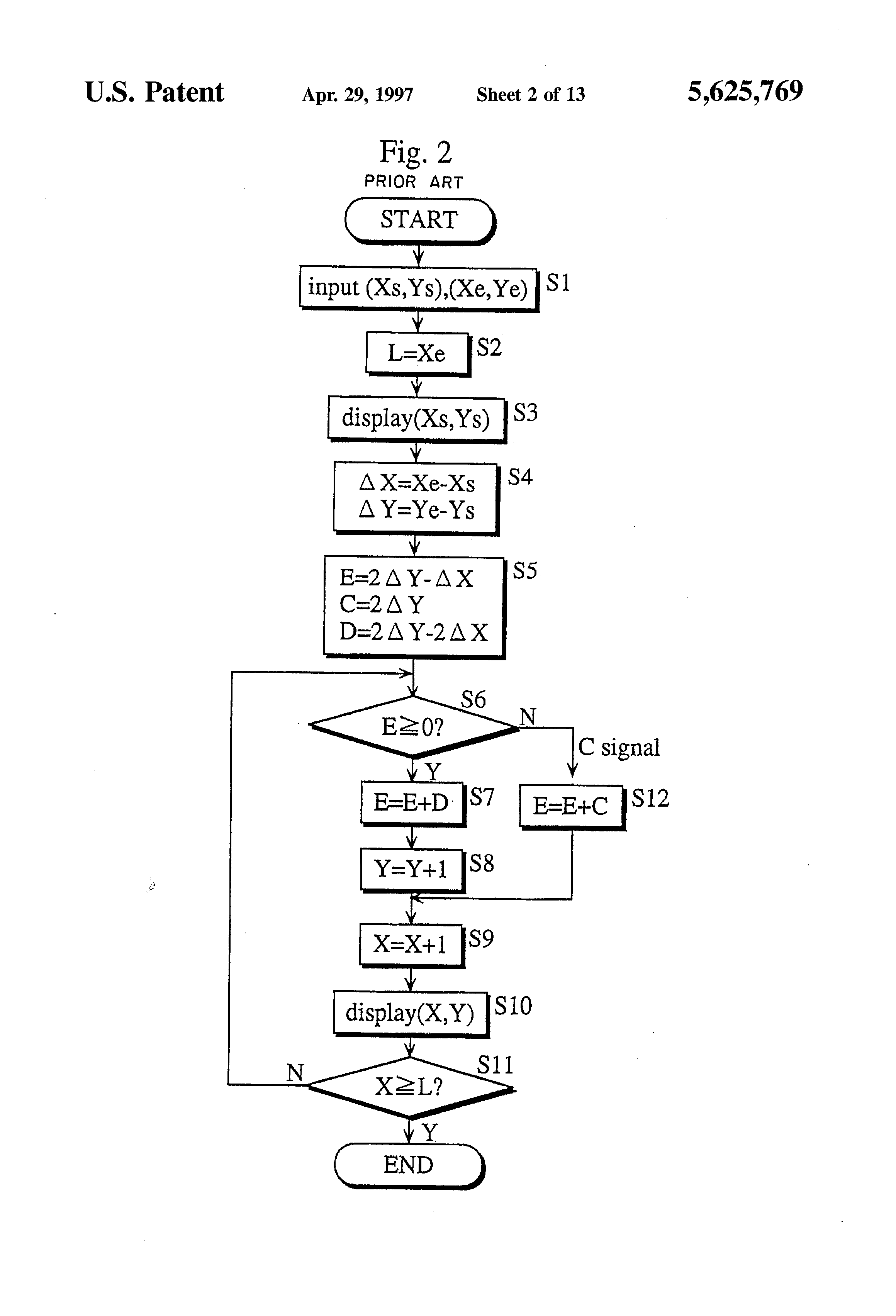 The Bresenham Line Drawing Algorithm : Patent us apparatus for and method of generating