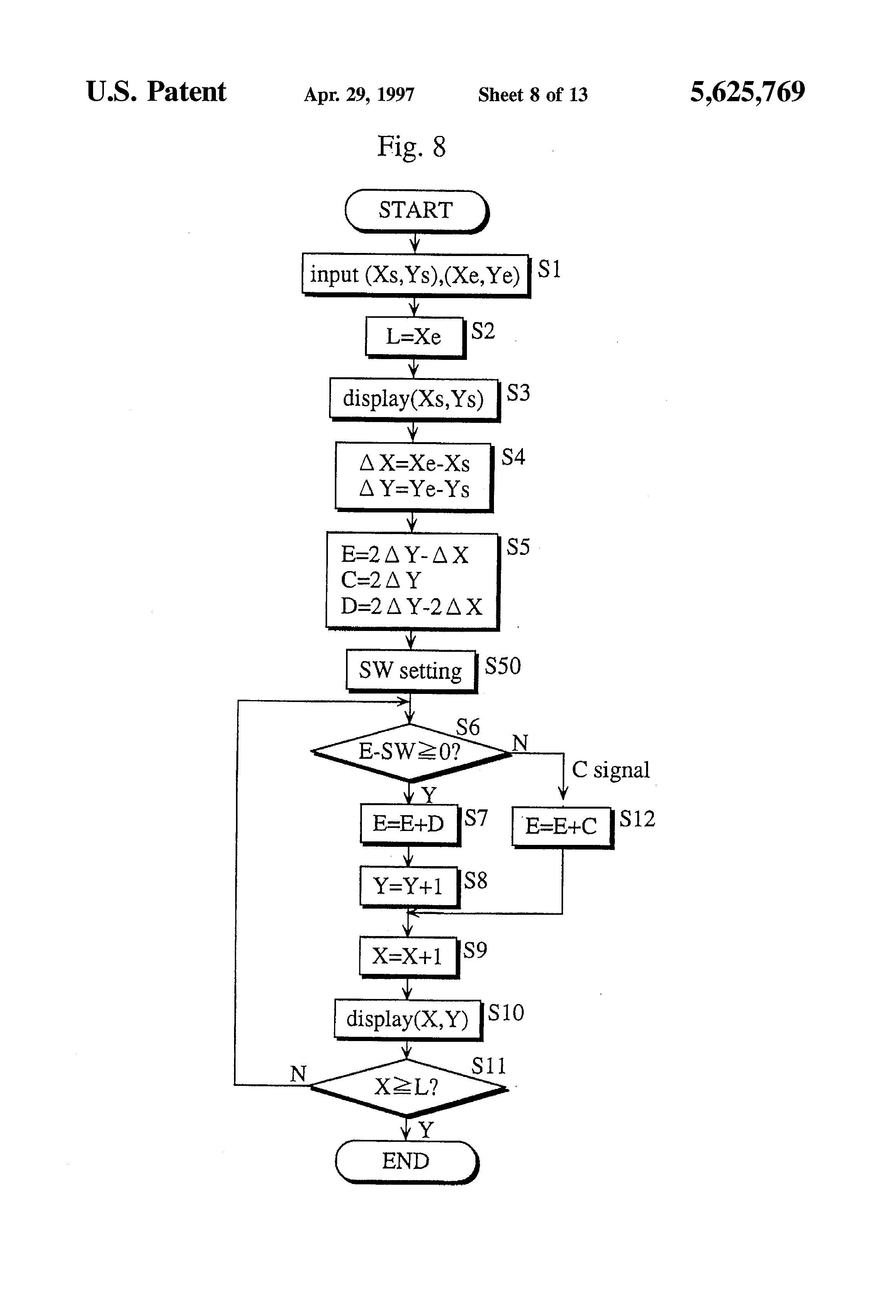 Line Drawing Method Ethics : Patent us apparatus for and method of generating