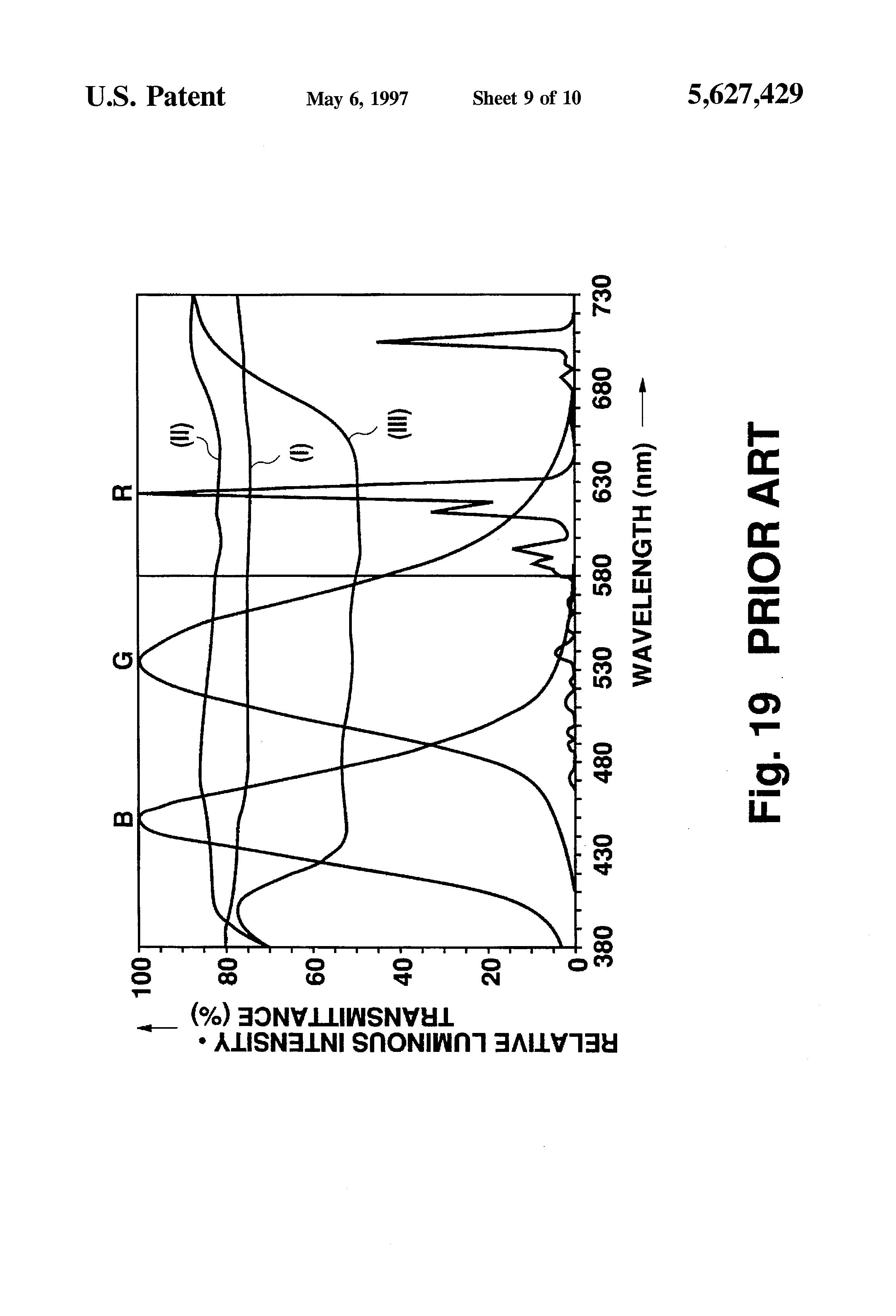 patent us5627429