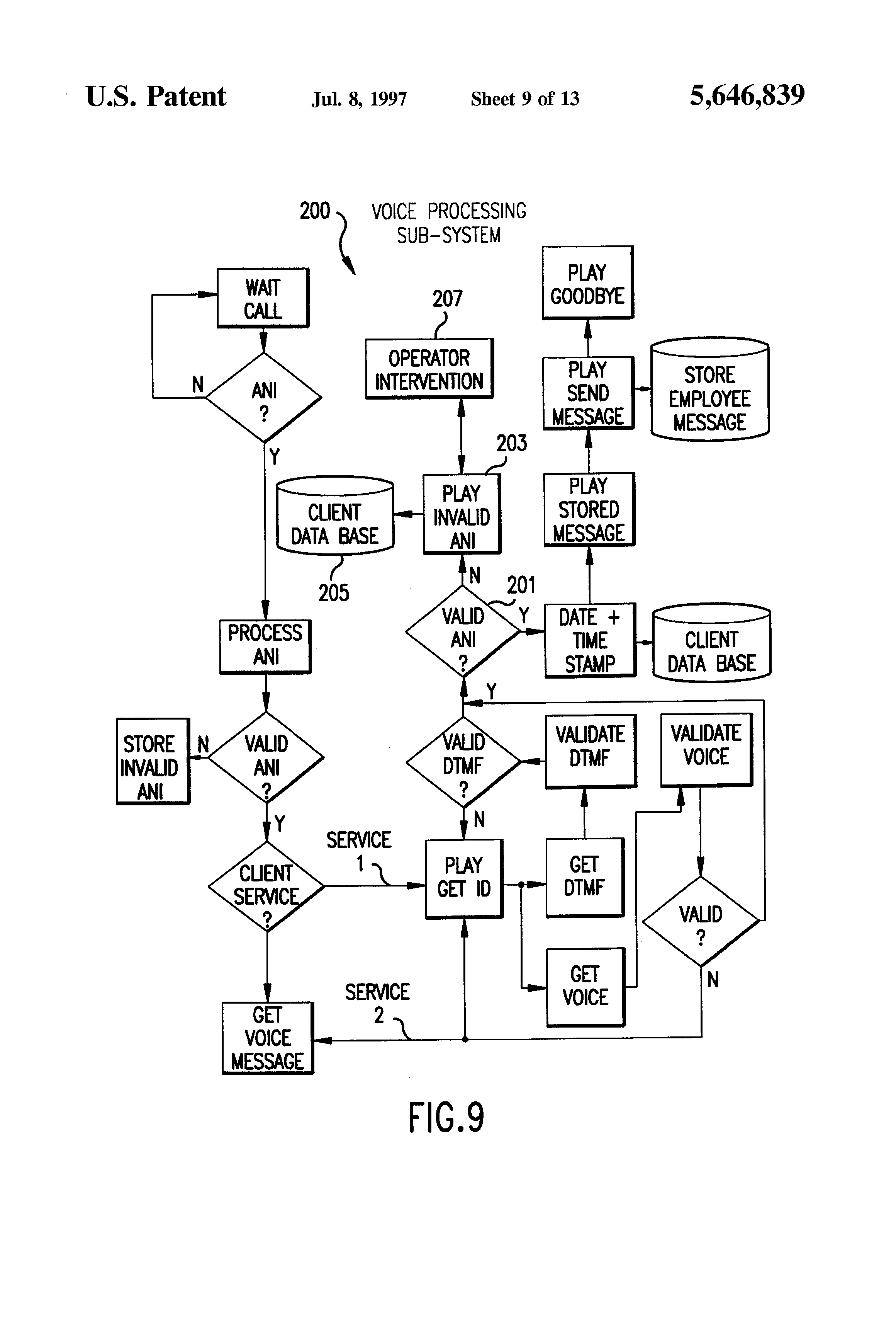 US5646839 9 patent us5646839 telephone based personnel tracking system,Td Bank Us Wiring Instructions
