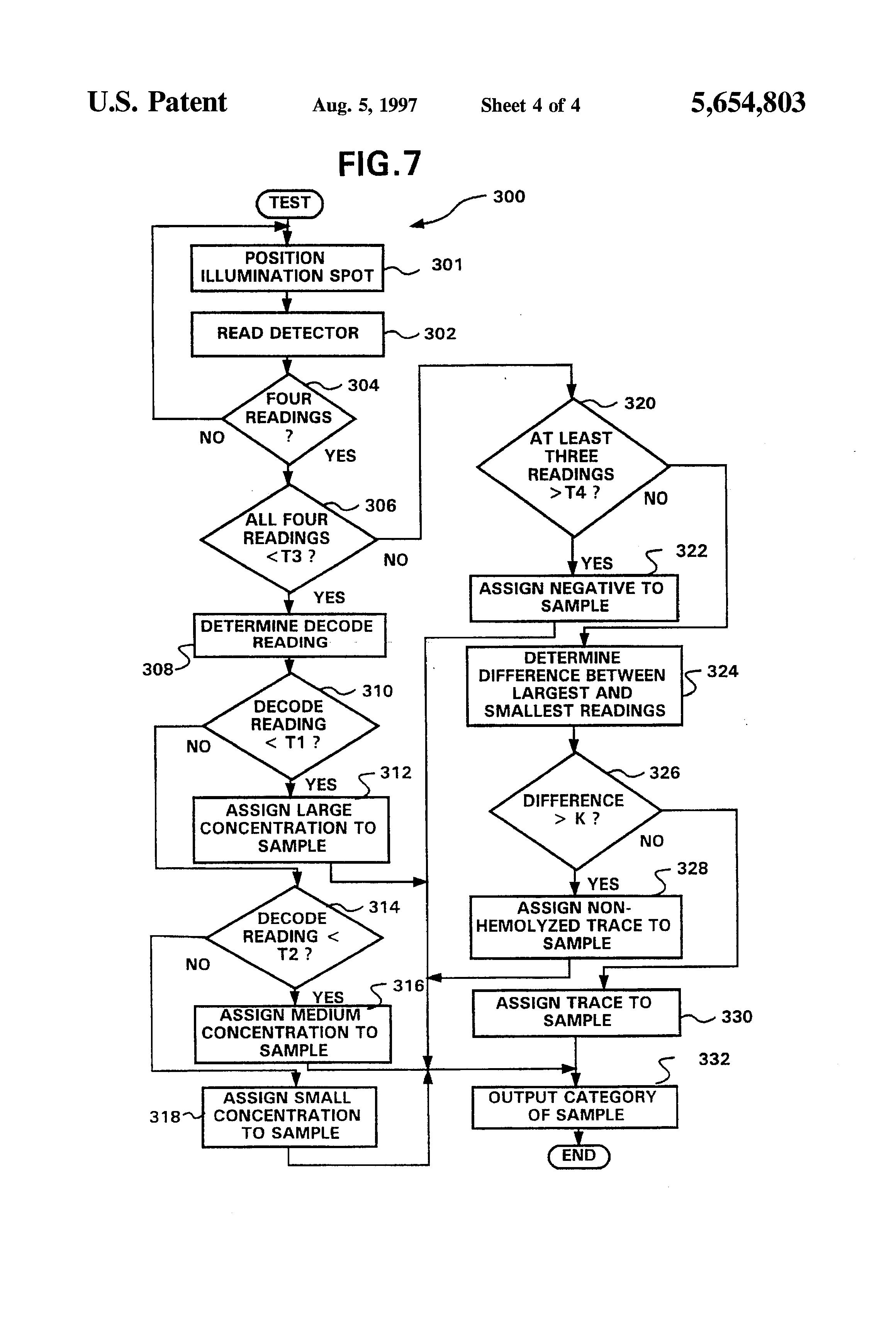 patent us5654803