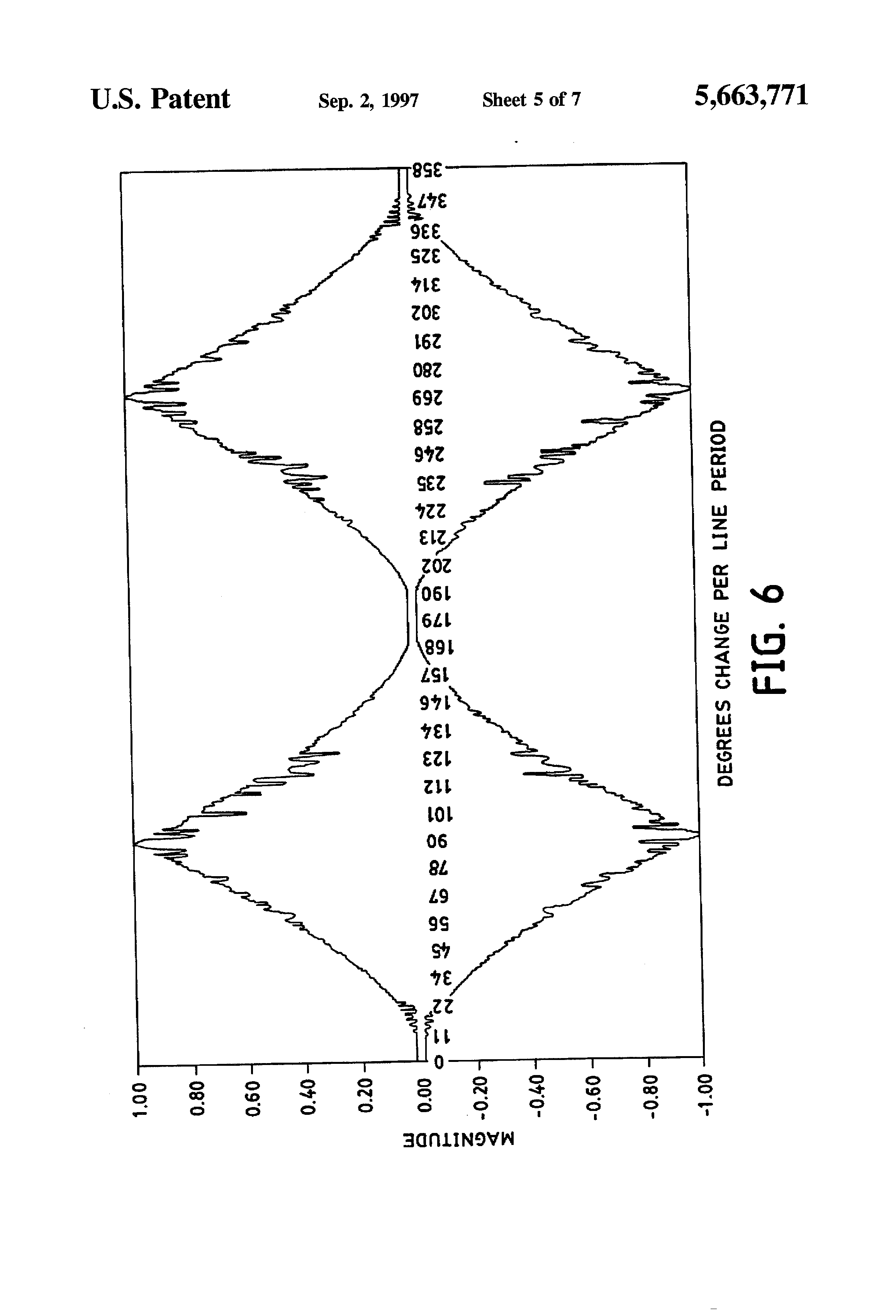 Patent Us5663771 Adaptive Video Comb Filter With Legalized Output Upper Diagram Bandpass Applied To Signal Middle Drawing