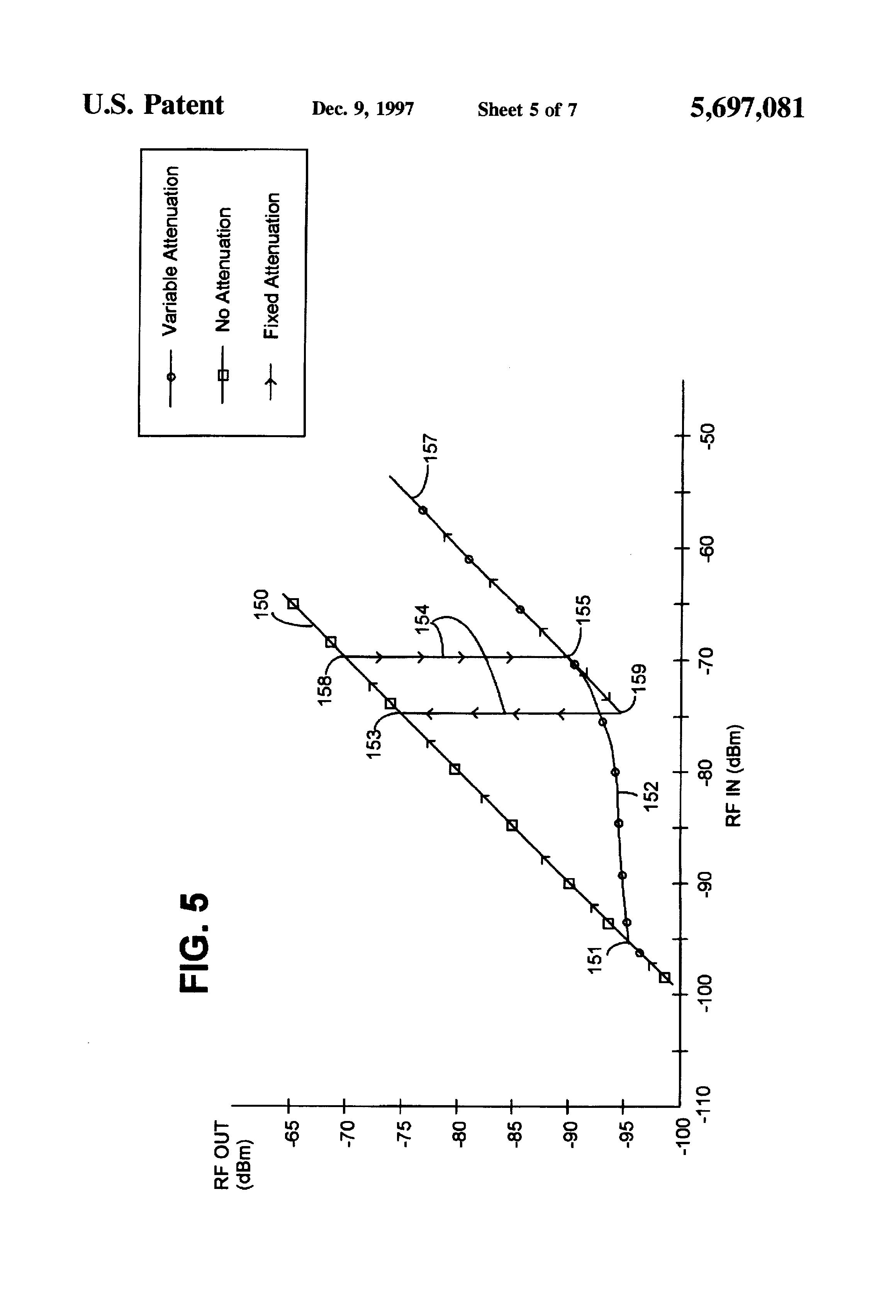 patent us5697081