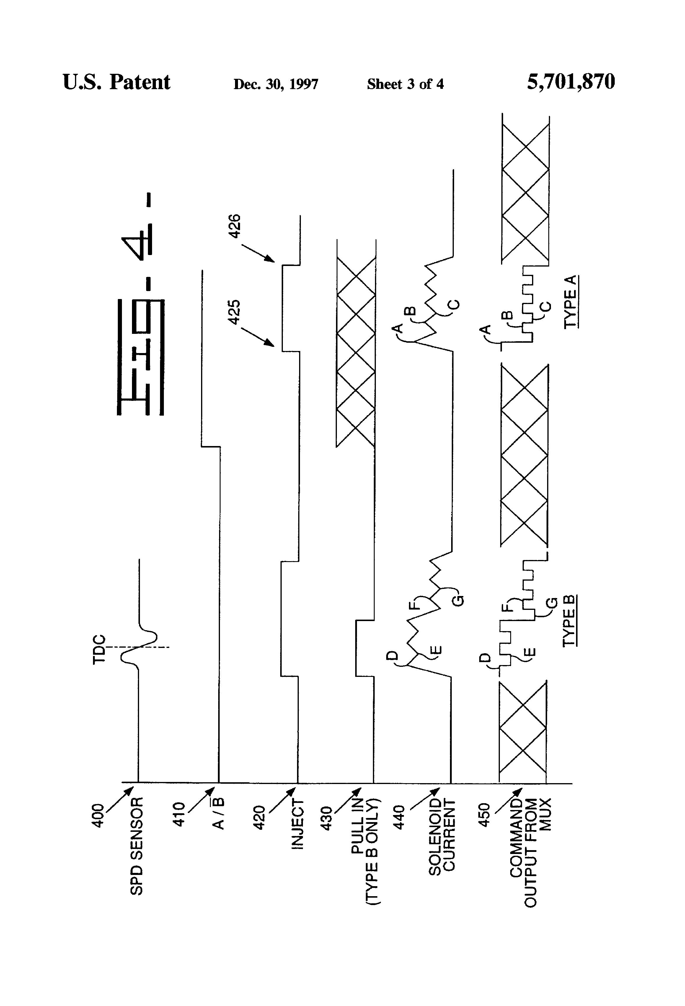 patent us5701870