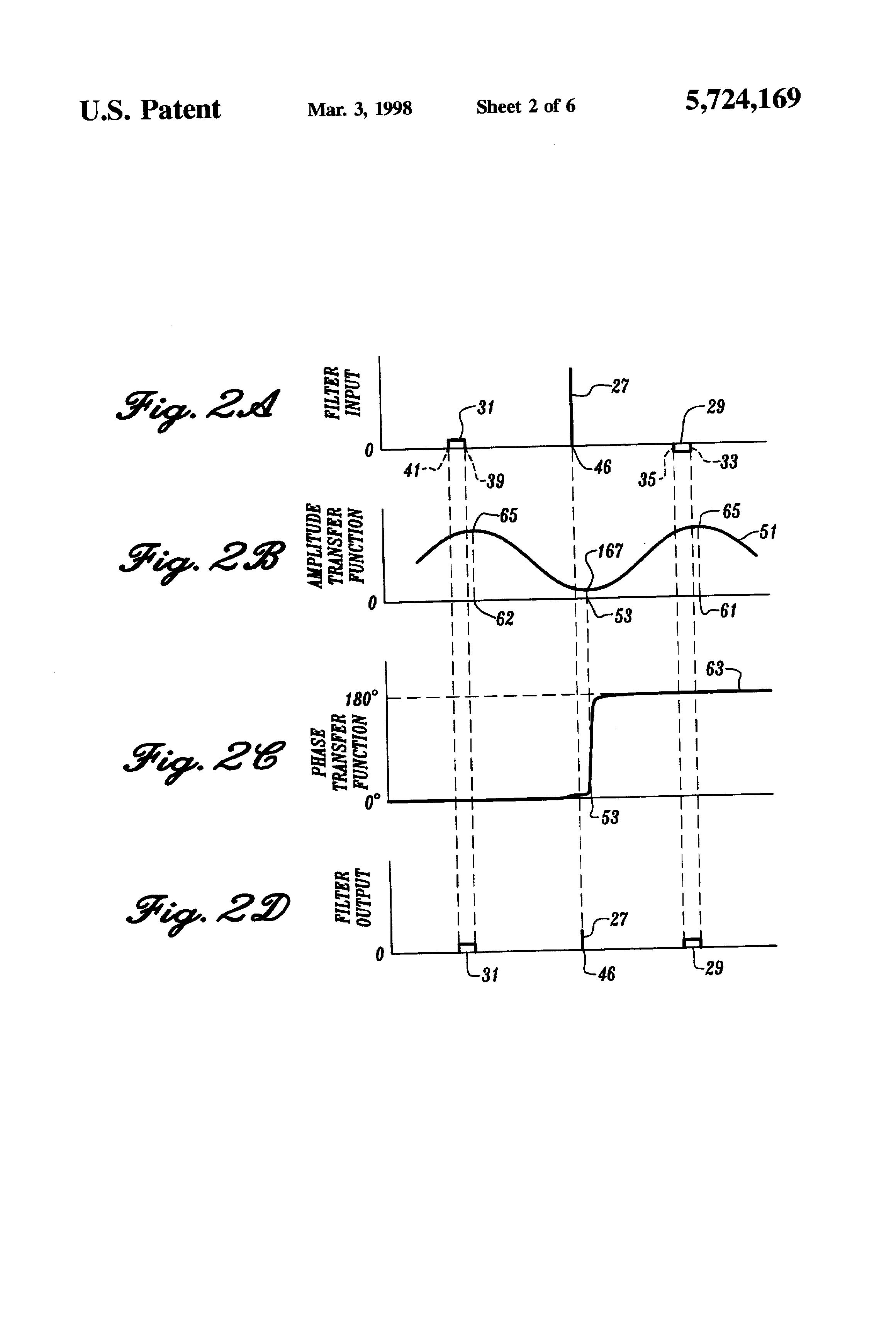 patent us5724169 phase modulated fiber optic communication link rh google com