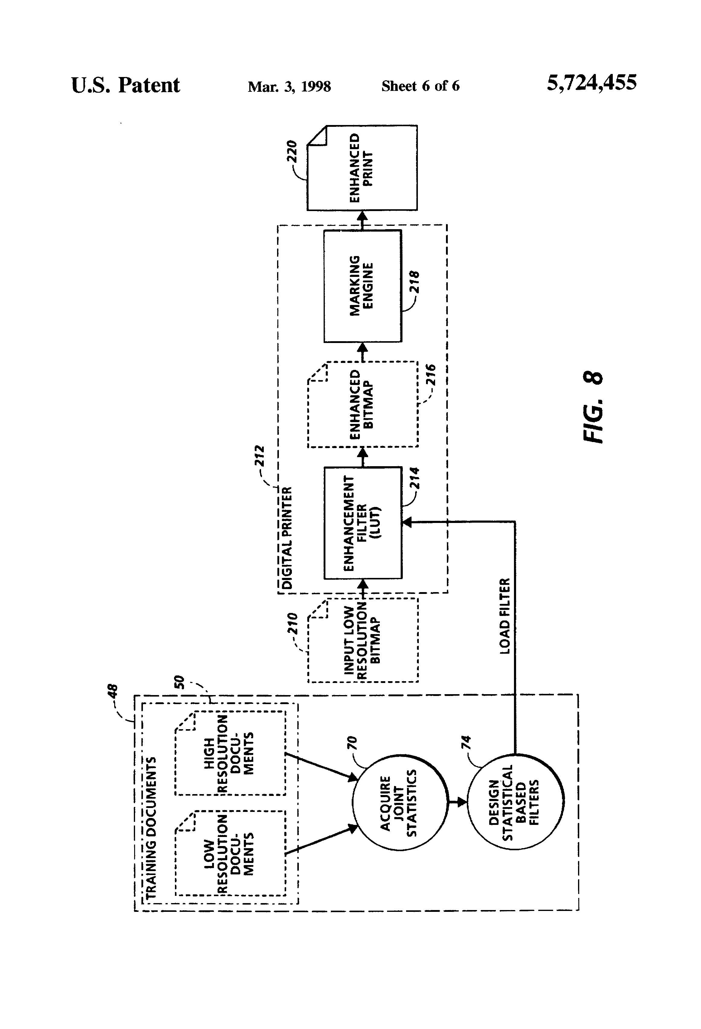 patent us5724455 automated template design method for print enhancement google patents. Black Bedroom Furniture Sets. Home Design Ideas
