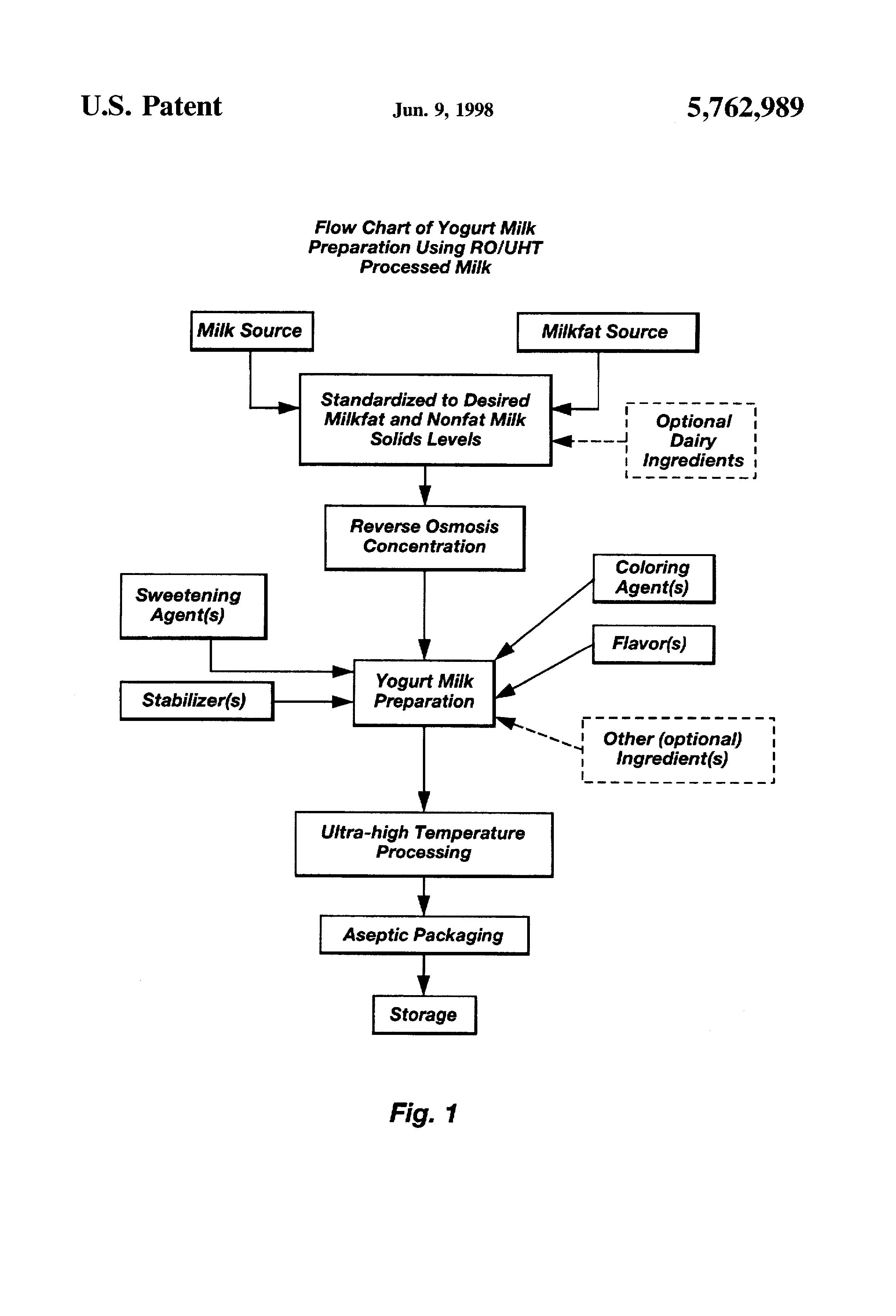 Patent Us5762989