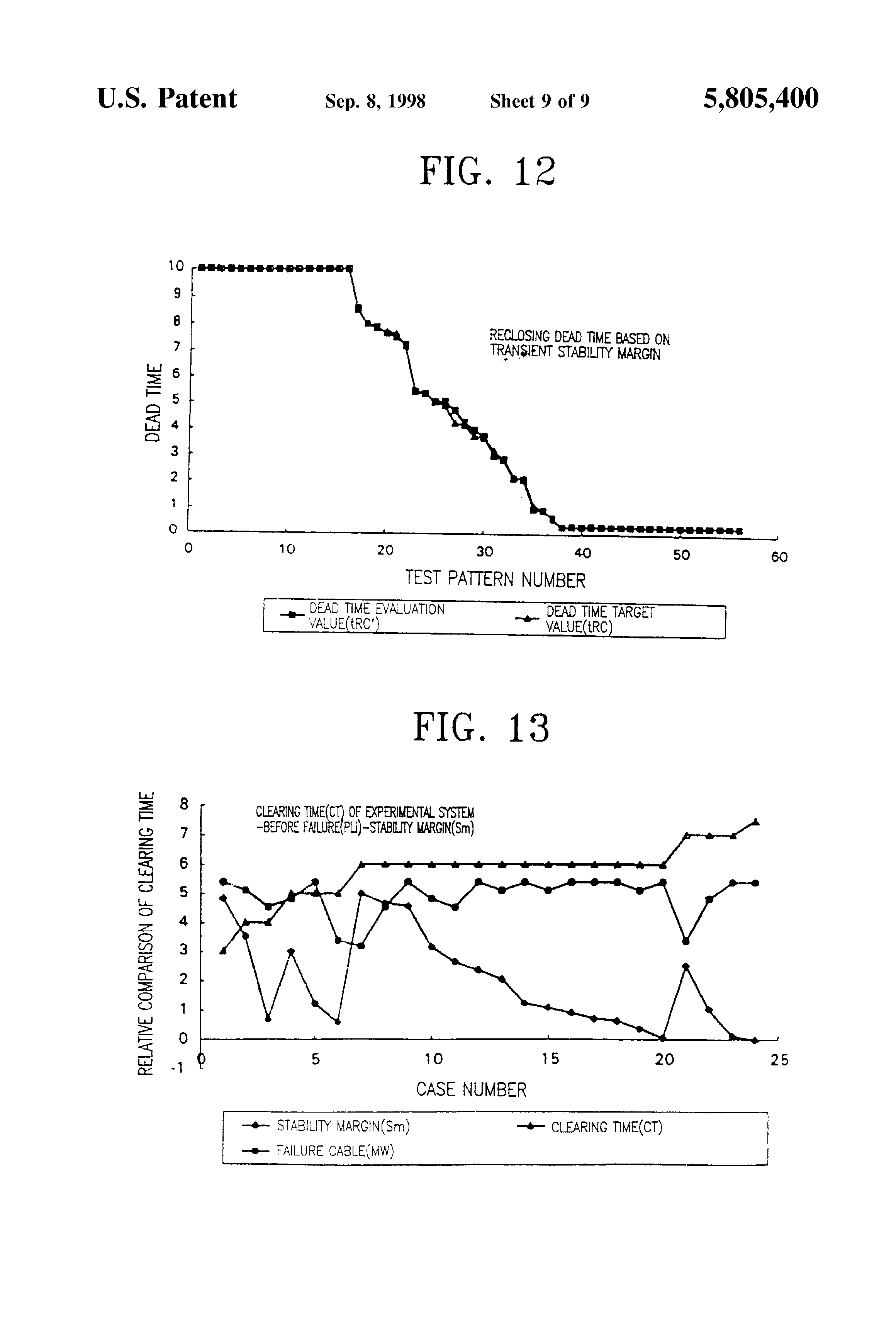 Patent Us5805400 Auto Reclosing Dead Time Control Apparatus And 40a Controlled Recloser Circuit Breaker Remote Drawing