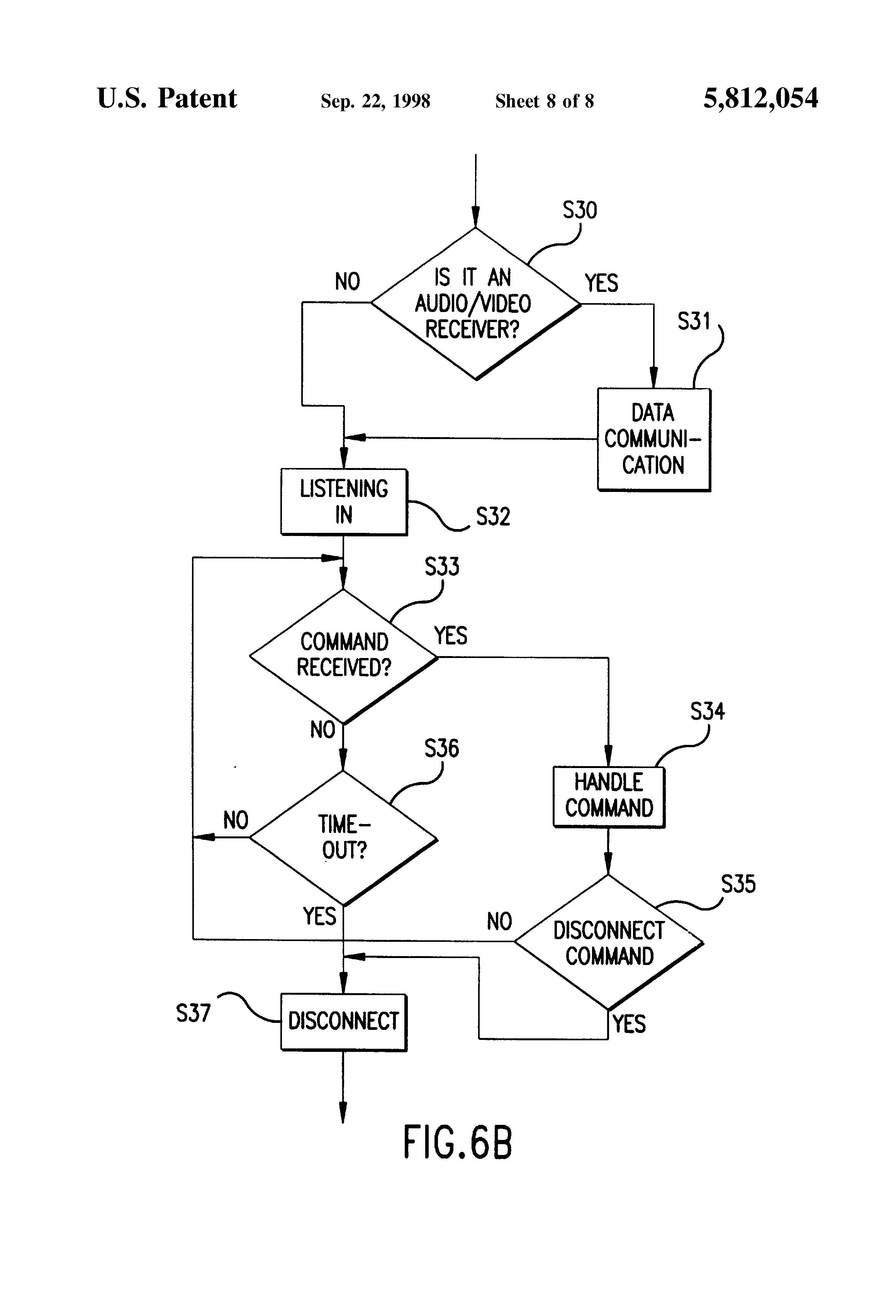 patent us5812054