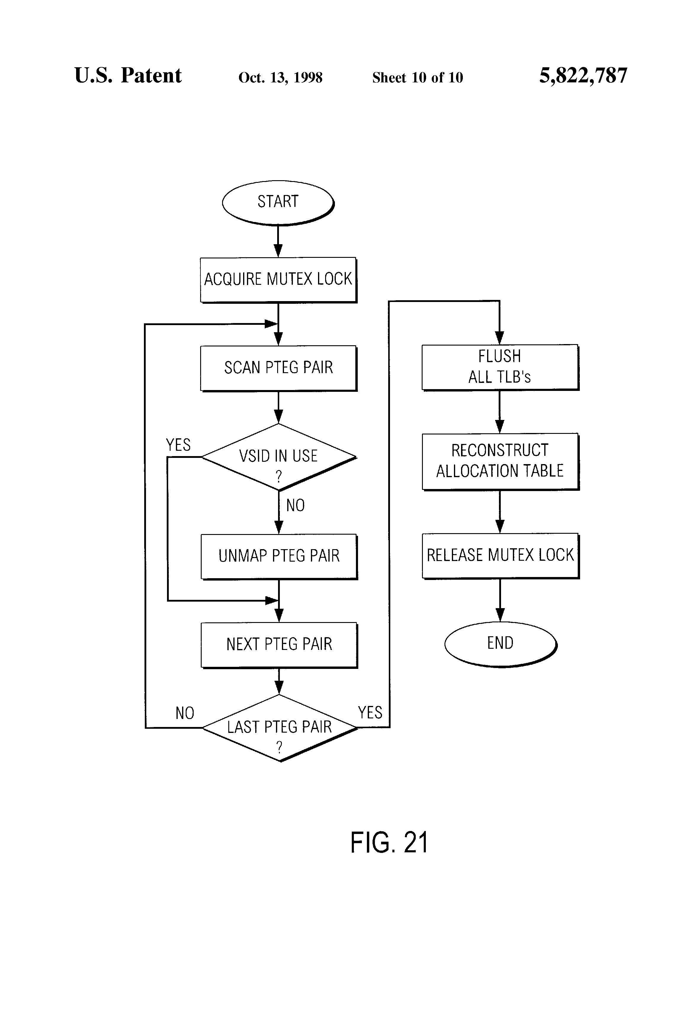 Binary application interface