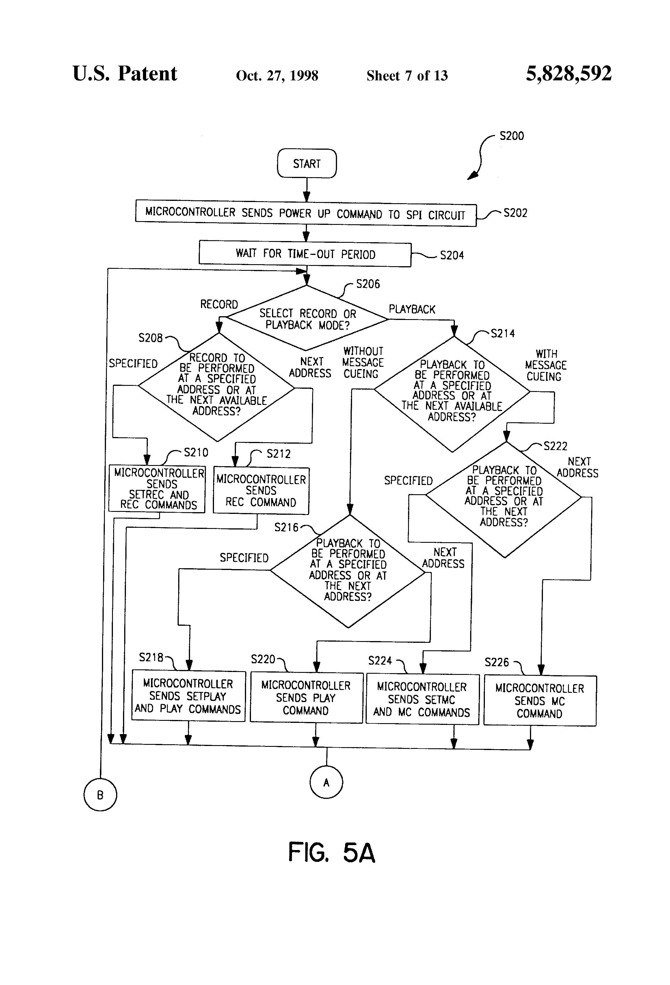 patent us5828592