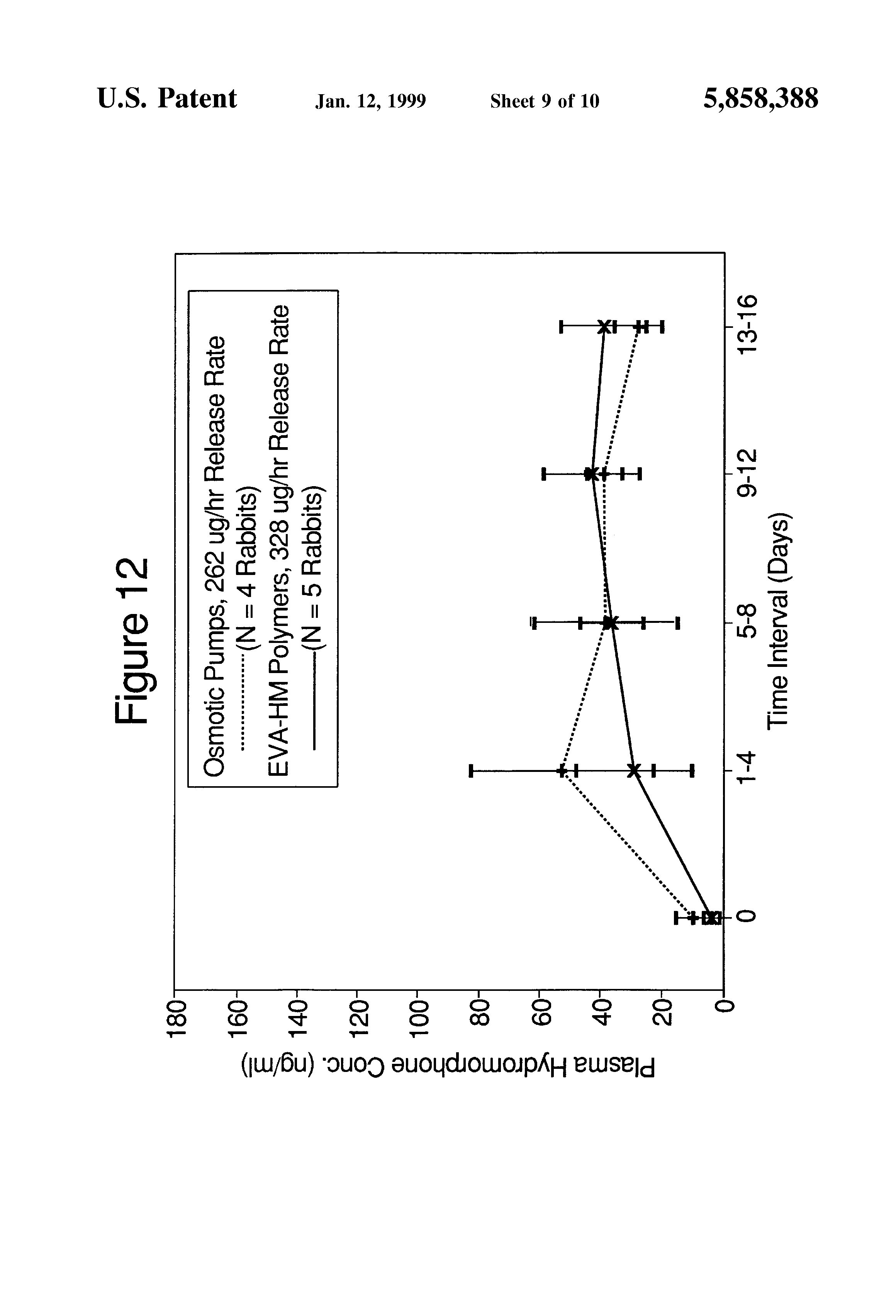 Patent Us5858388 Subcutaneous Implant For Delivery Of