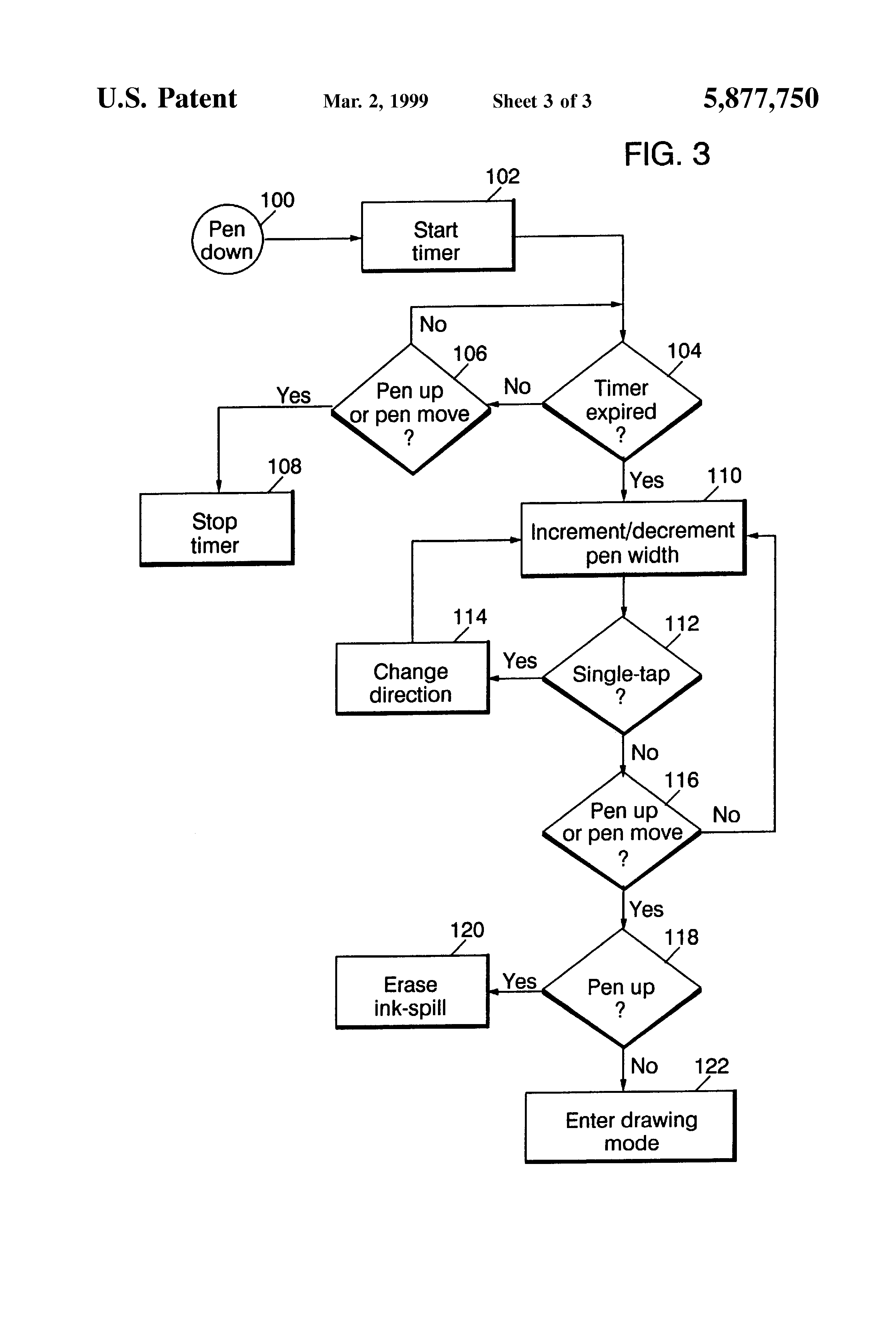 Line Drawing Method Ethics : Patent us method and apparatus for in place line