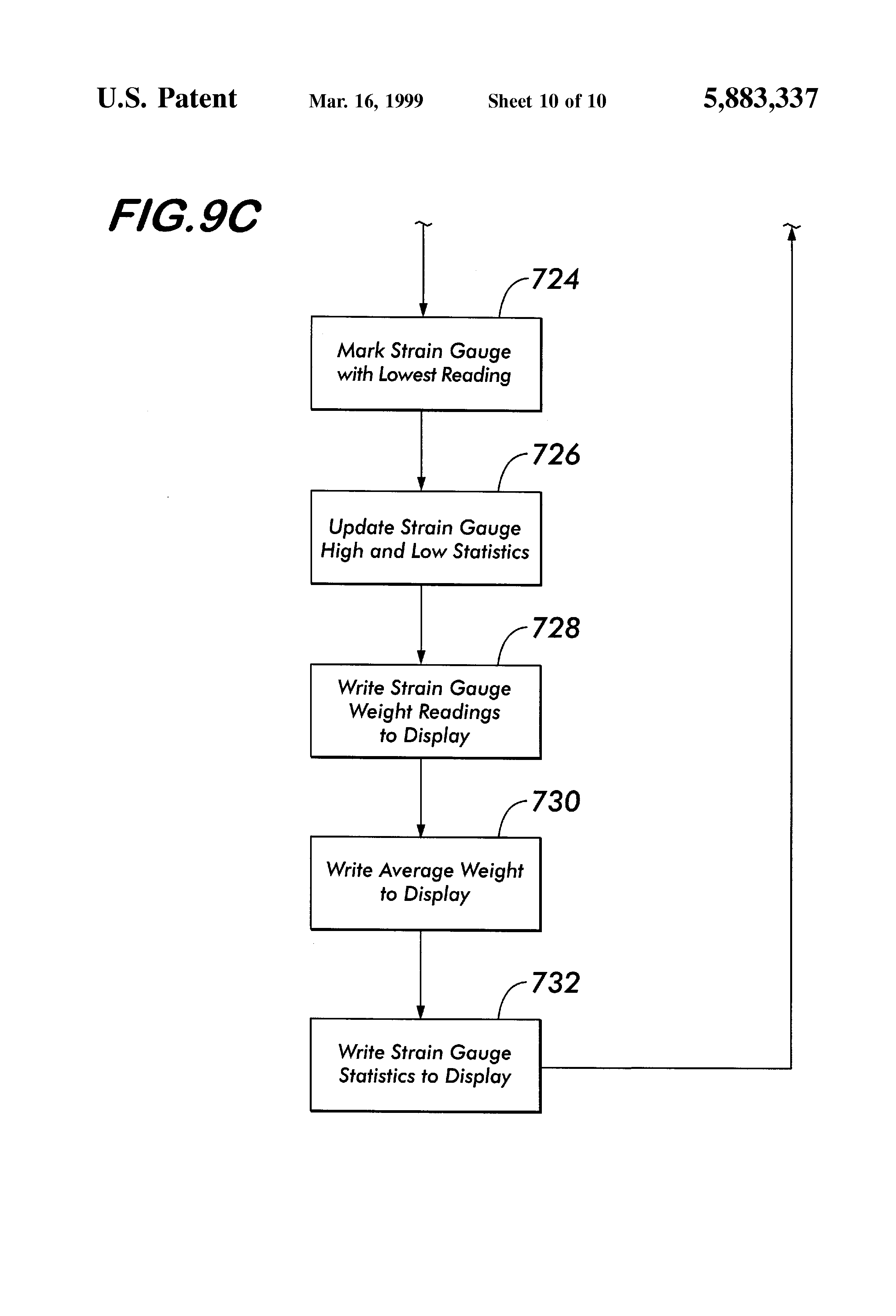 Patent Us5883337 Methods And Systems Employing Strain Gauge Gage Wiring Diagram Drawing