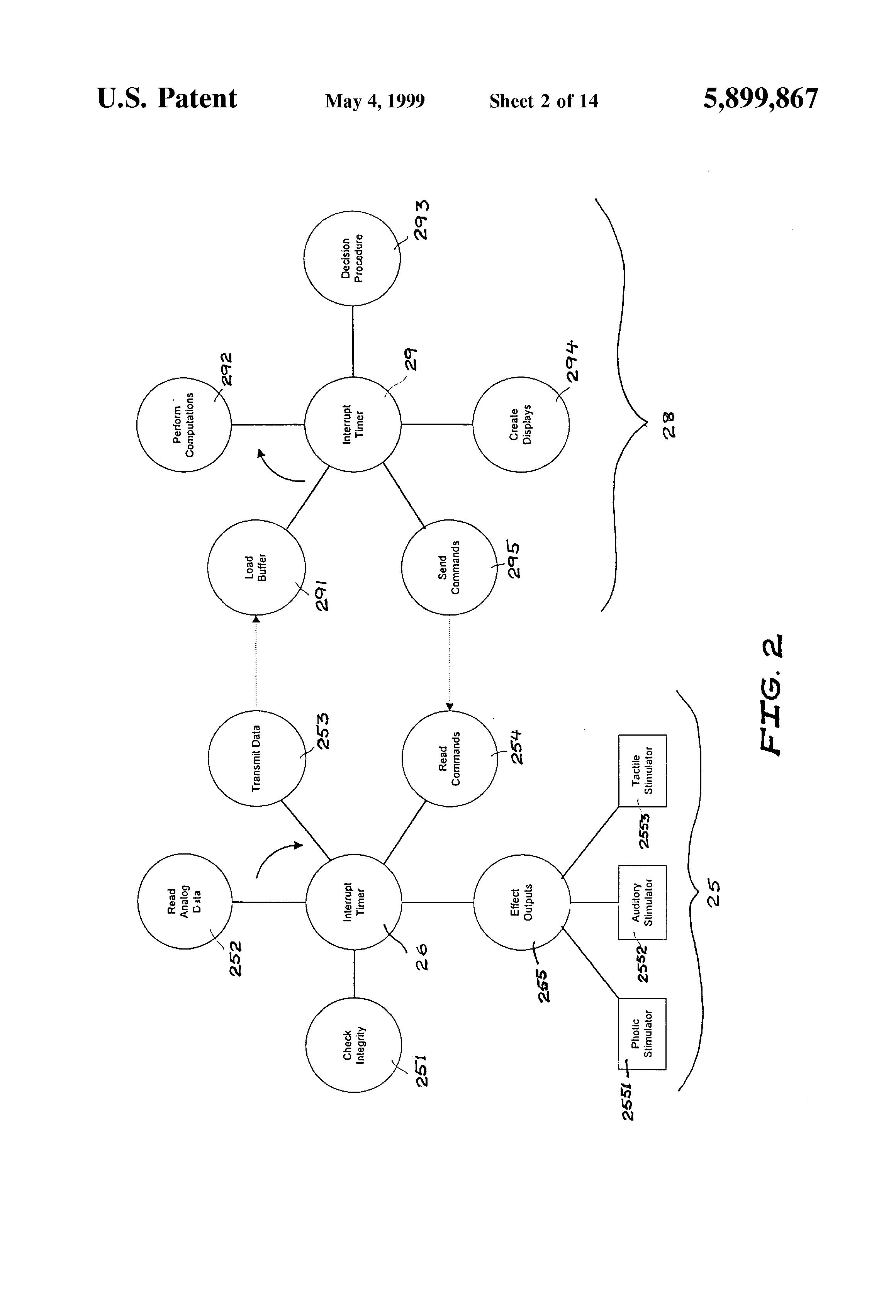 patent us5899867