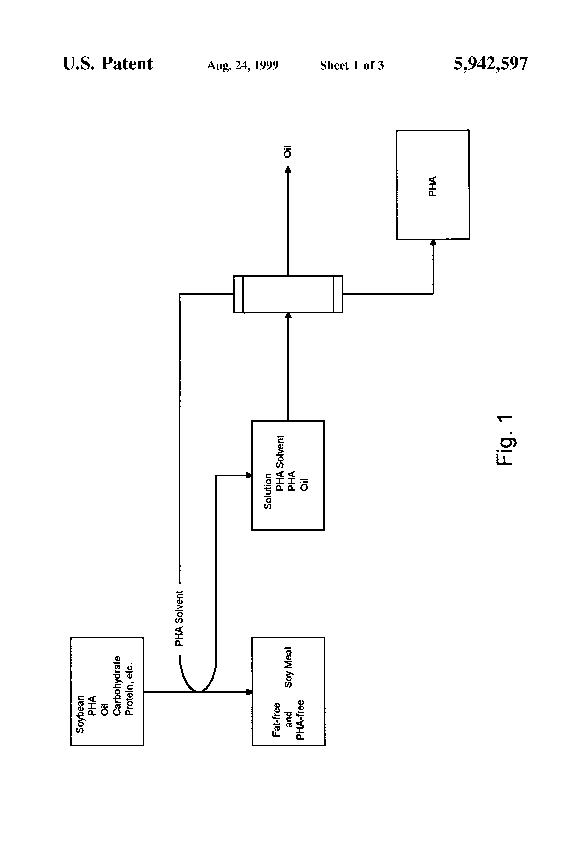solvent extraction Commonly used reactions in solvent extraction of inorganic as well as organic compounds (note: the term adduct is often used both for the donor molecule.