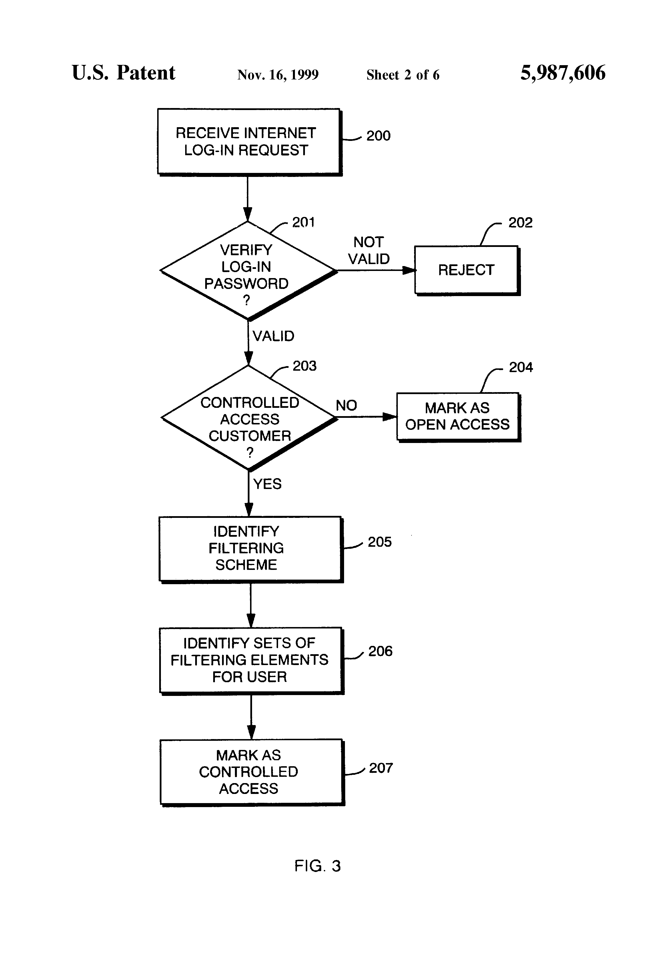 Patent us5987606 method and system for content filtering patent drawing nvjuhfo Image collections