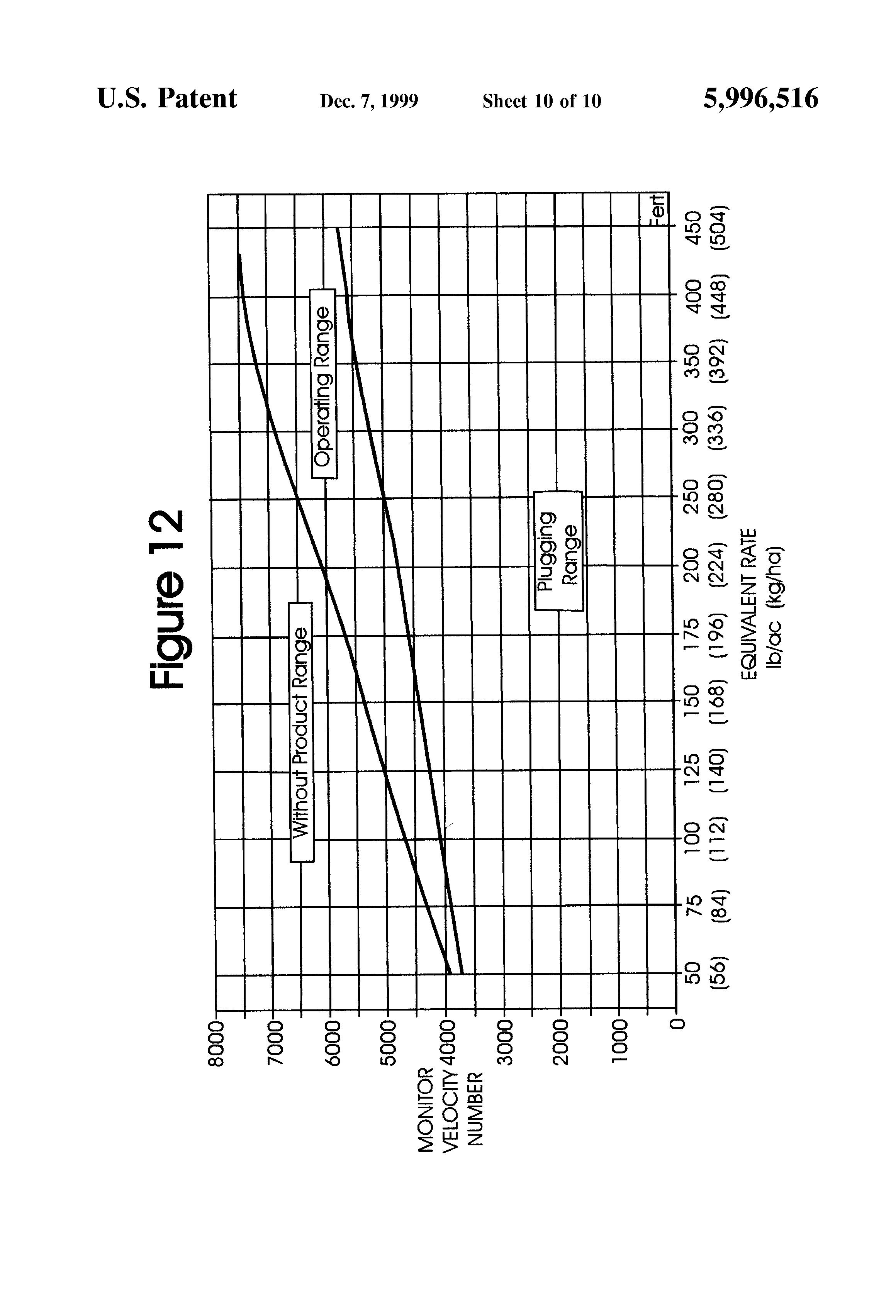 patent us5996516