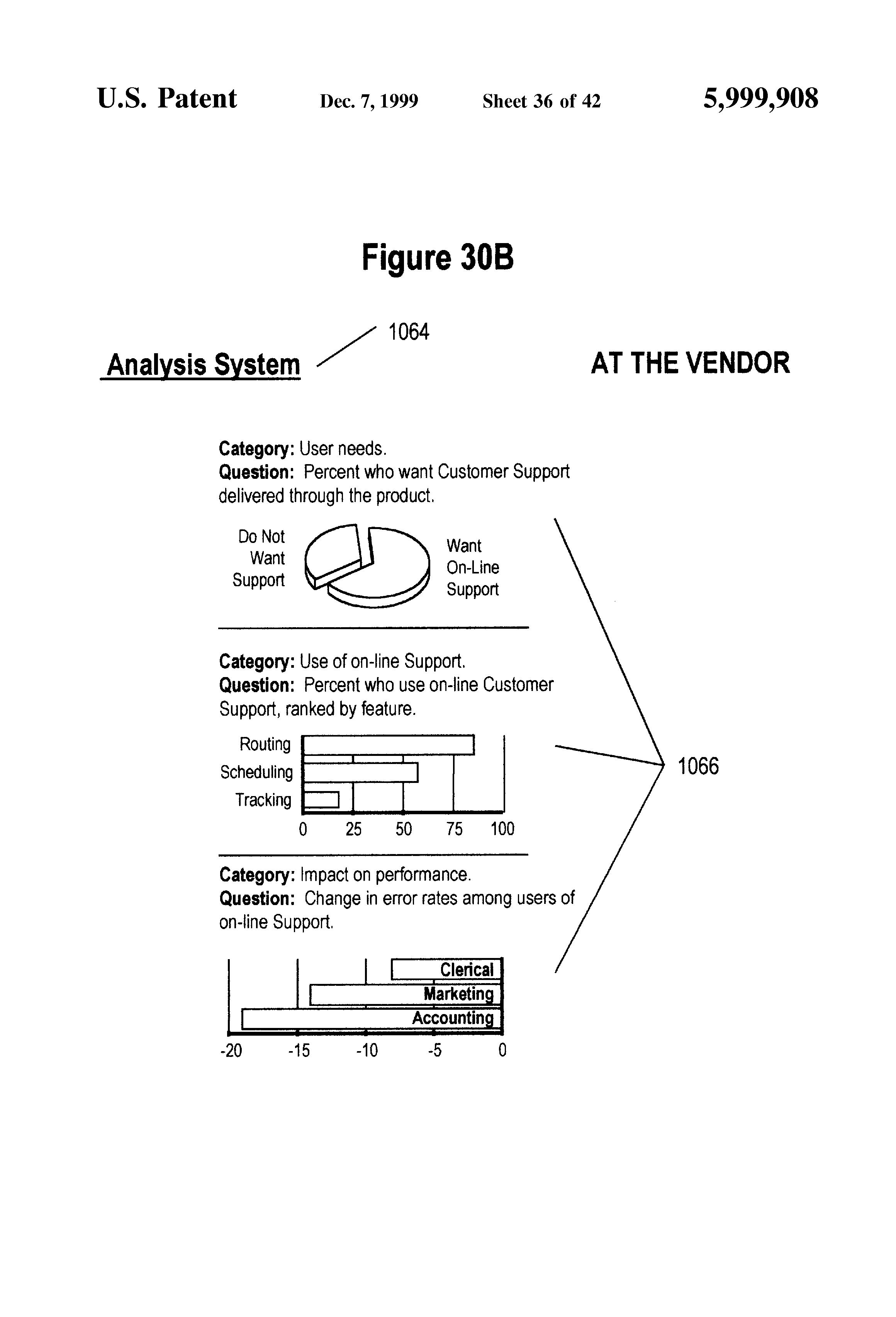 patent us5999908 customer based product design module google patent drawing