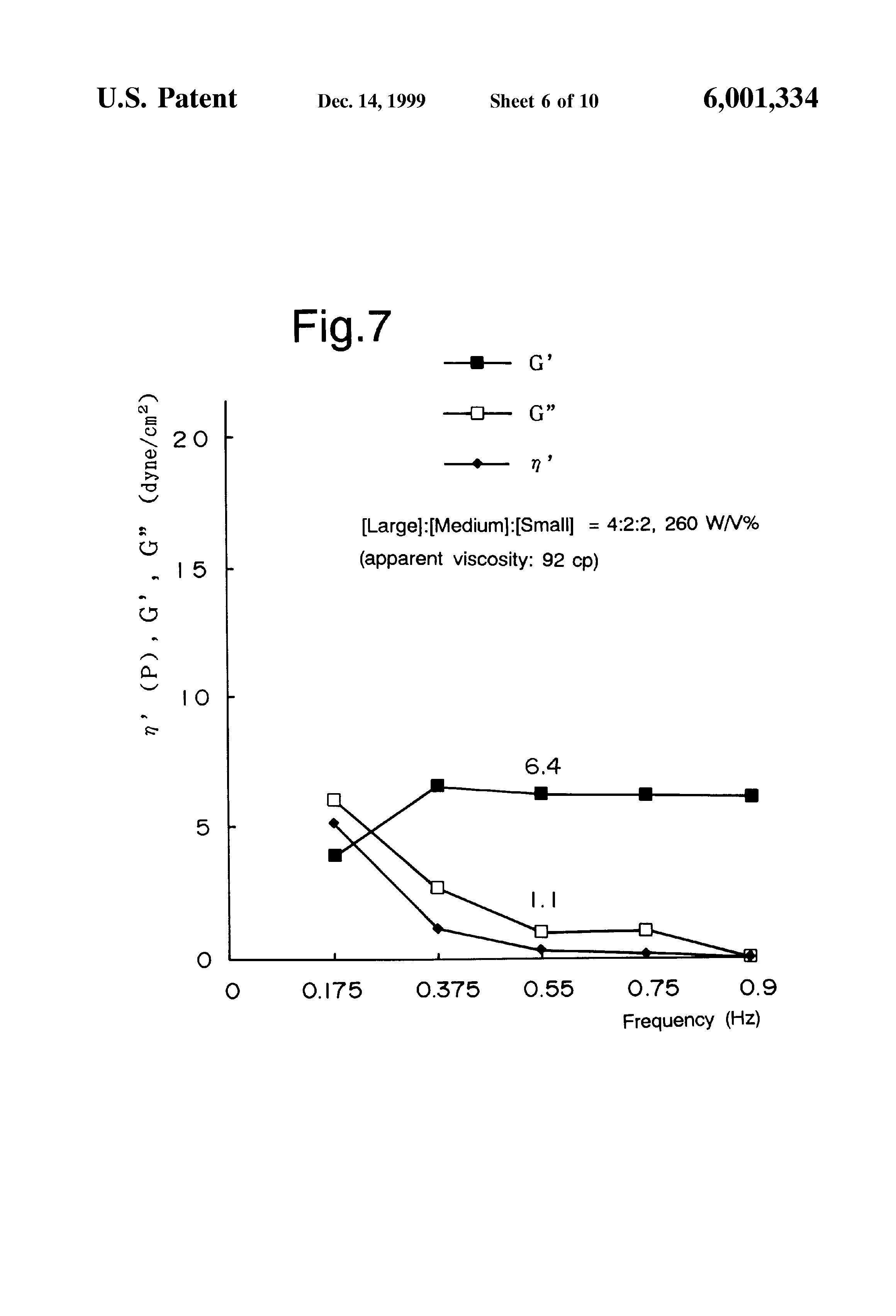 barium sulfate powder mixing instructions