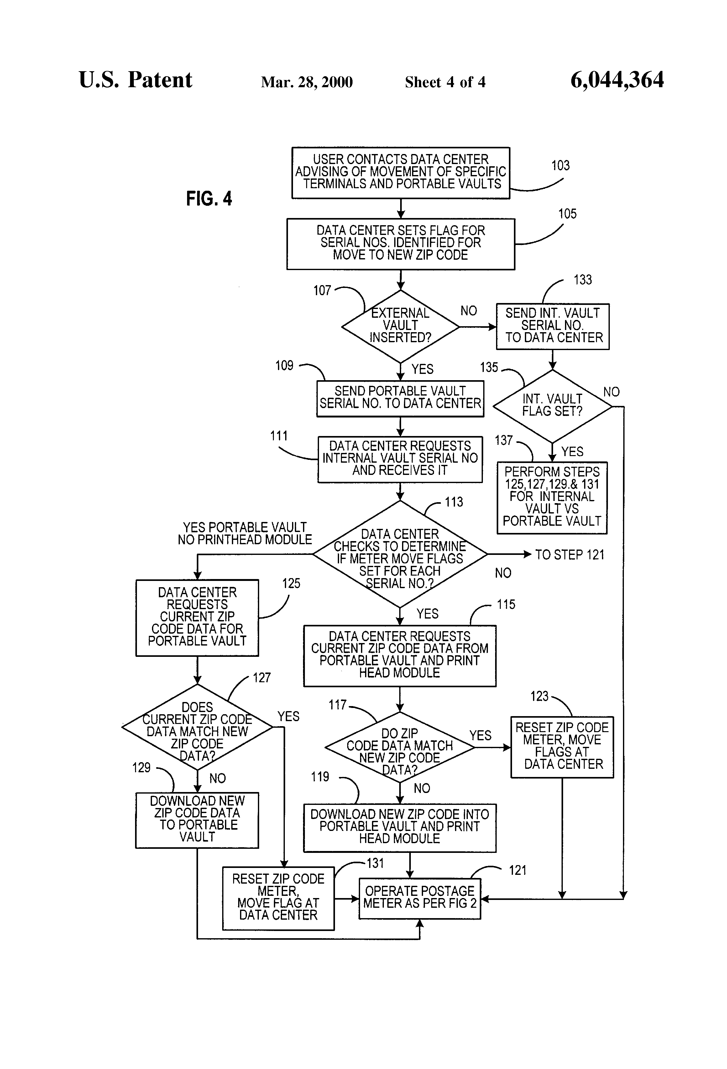 Patent US Method And Apparatus For Ensuring For The - Us zip codes number