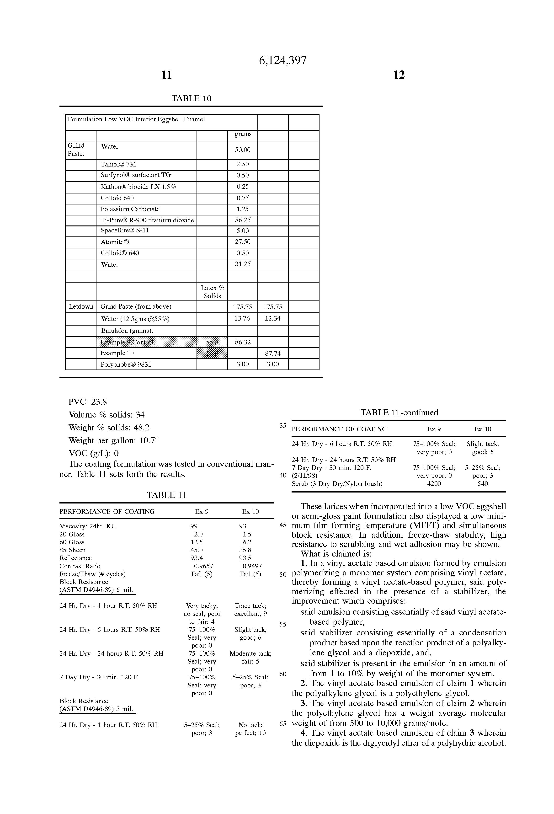 Patent Us6124397 Vinyl Acetate Copolymer Emulsions