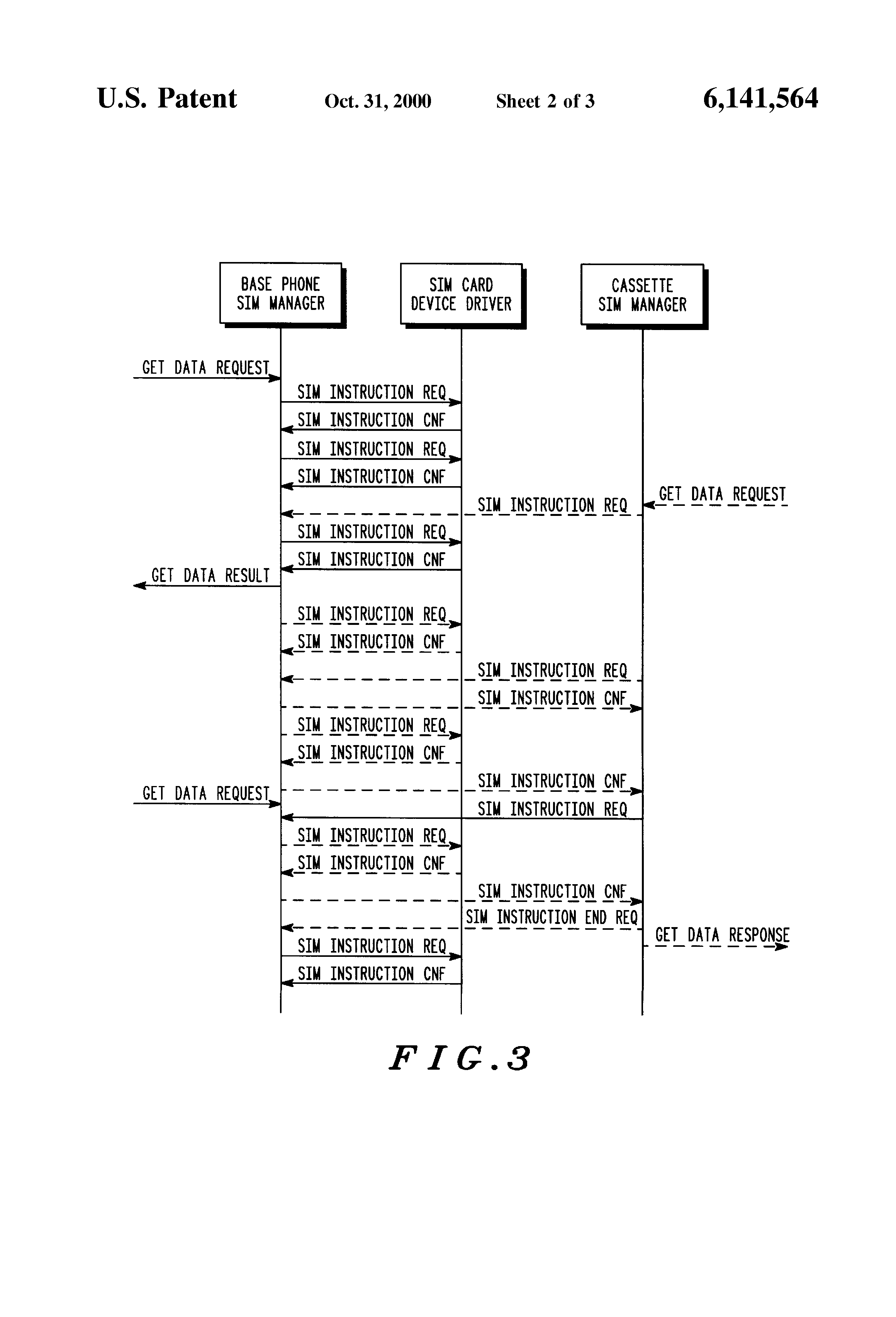 Radiophone incorporated simulation dating