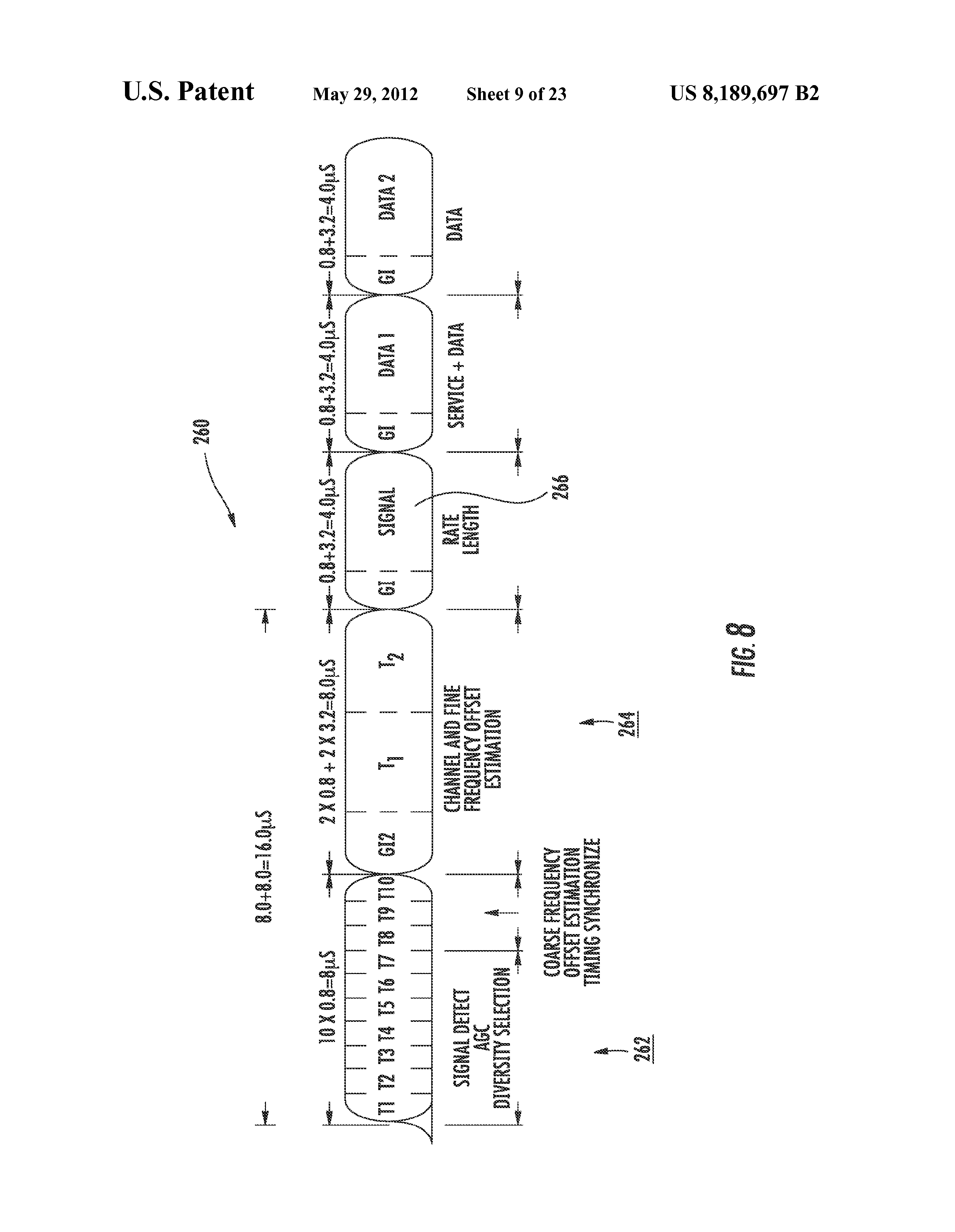 orthogonal frequency division multiplexing  ofdm