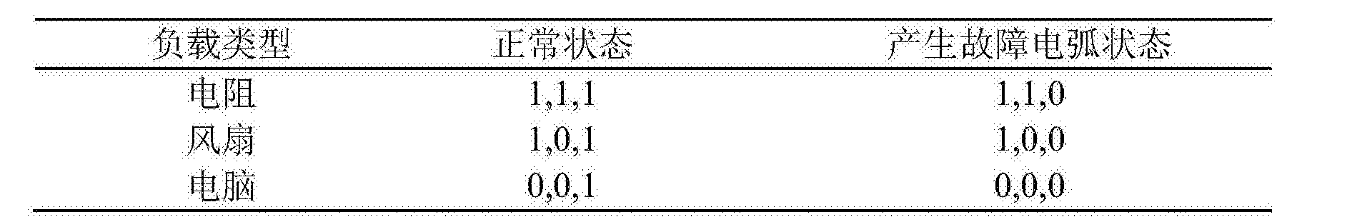 Figure CN108646149AD00071