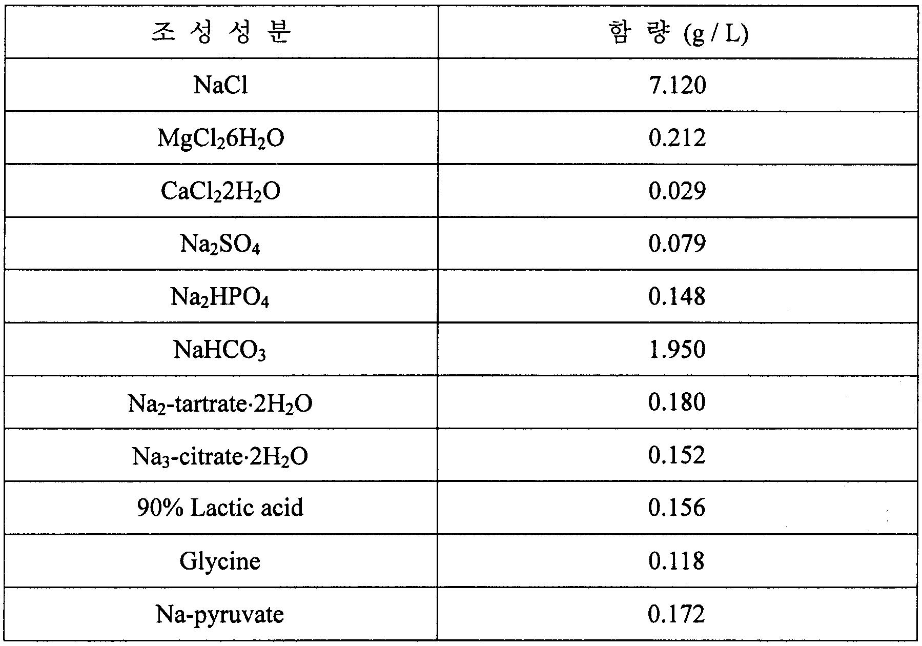 Figure 112006005885084-pat00002