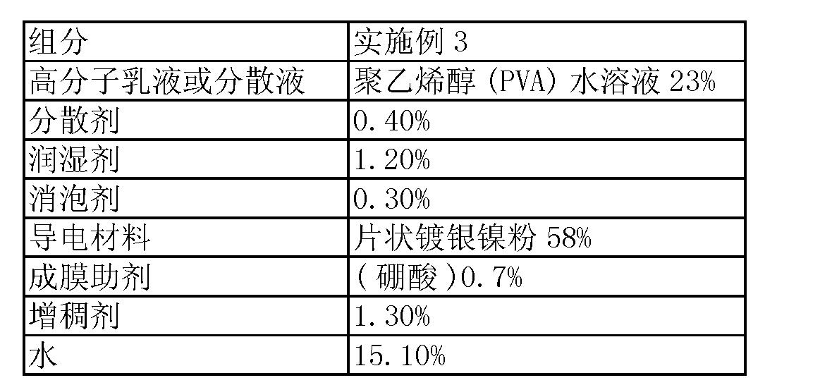 Figure CN103073953AD00082