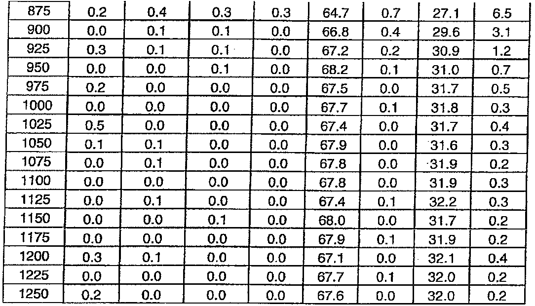 Figure 112011076702345-pat00017