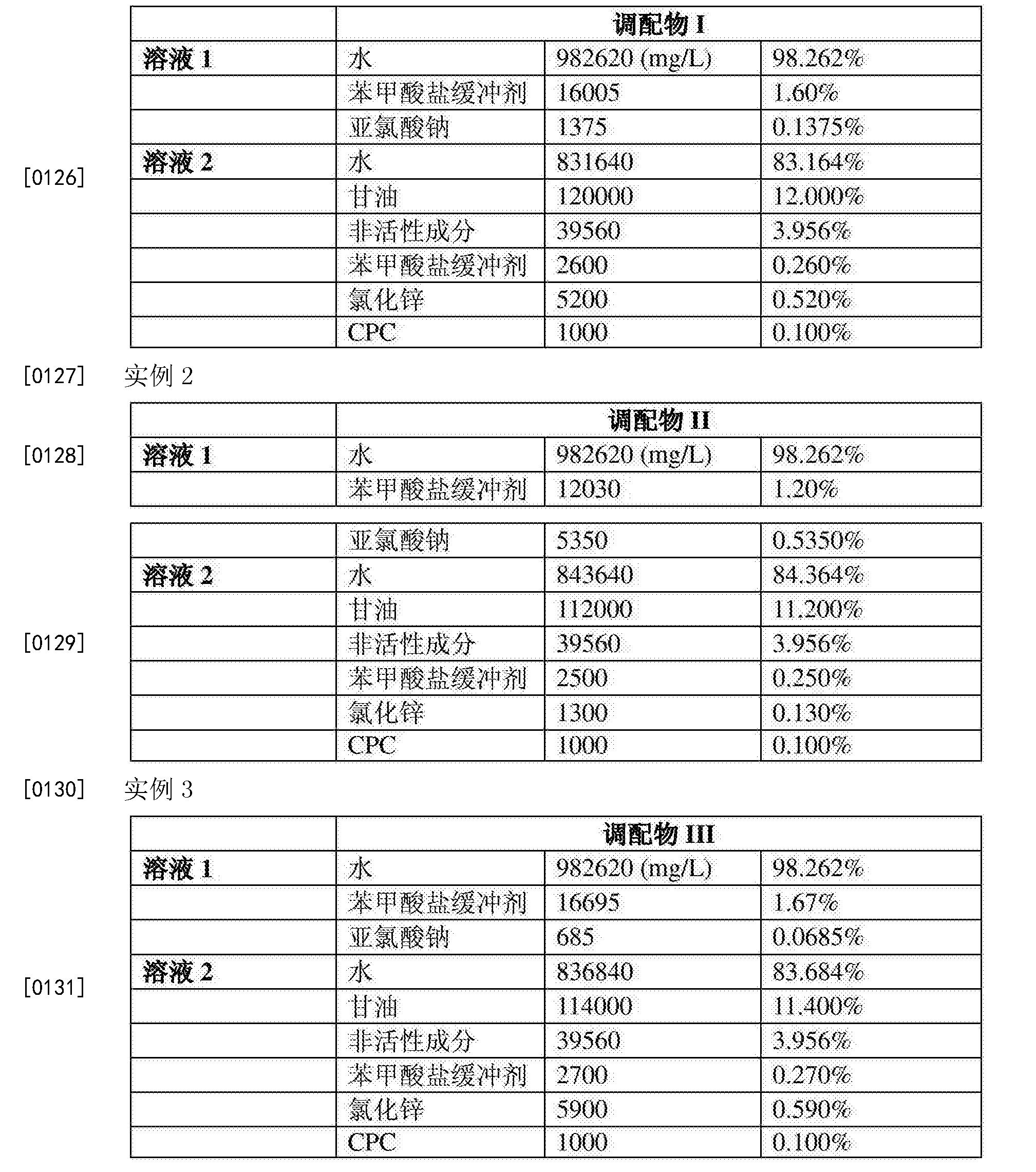 Figure CN103221031BD00191