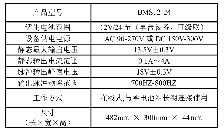 Figure CN104466275AD00144