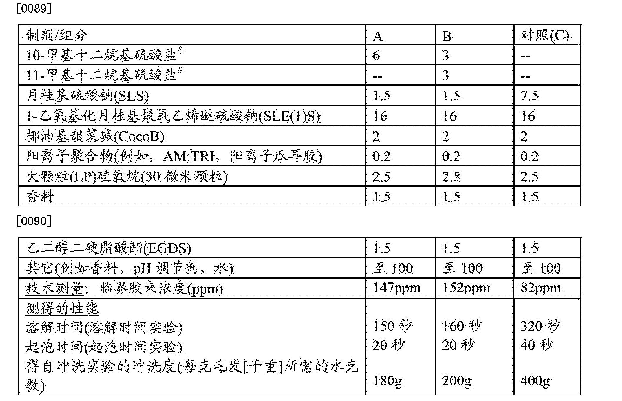 Figure CN103687583AD00162